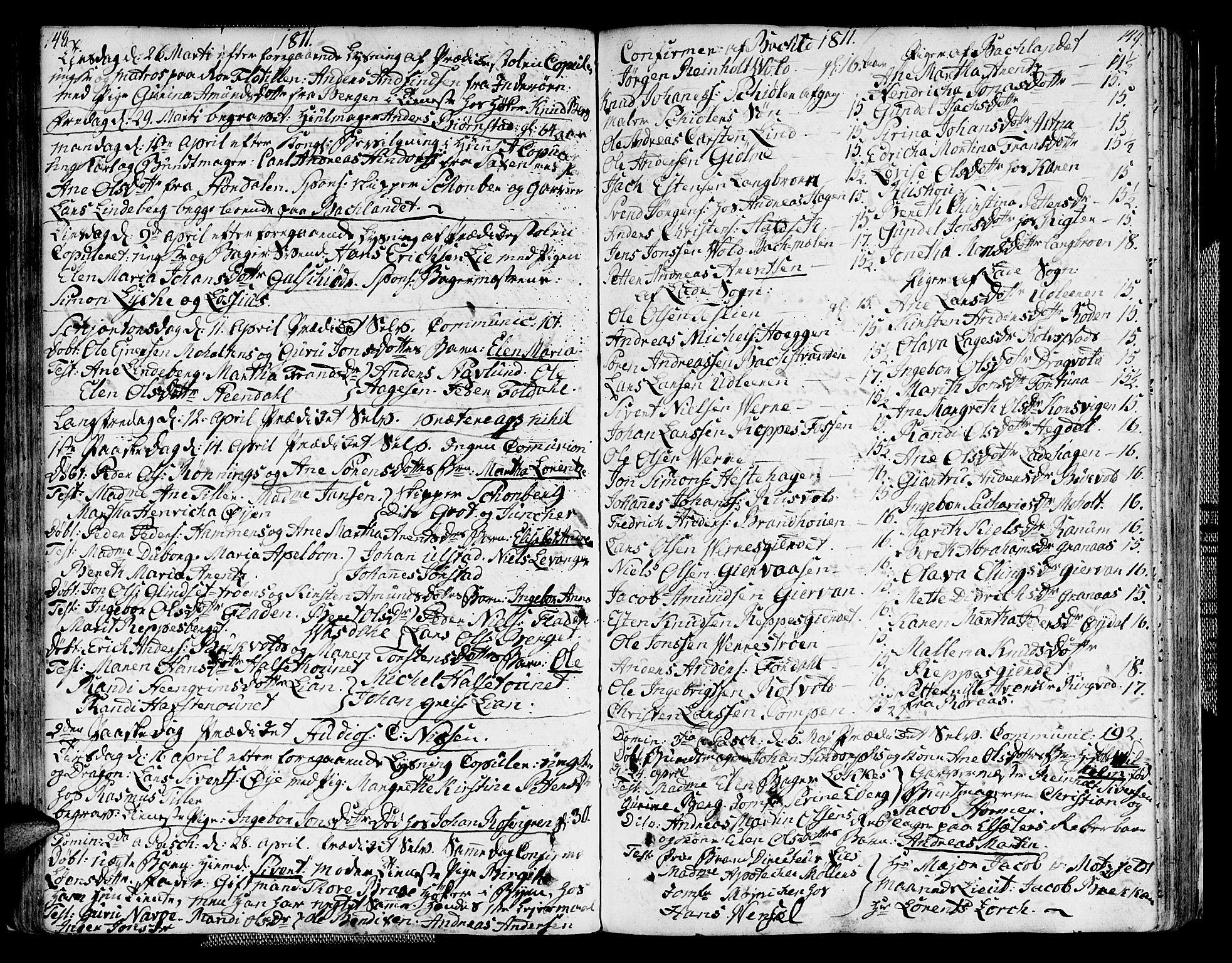SAT, Ministerialprotokoller, klokkerbøker og fødselsregistre - Sør-Trøndelag, 604/L0181: Ministerialbok nr. 604A02, 1798-1817, s. 148-149