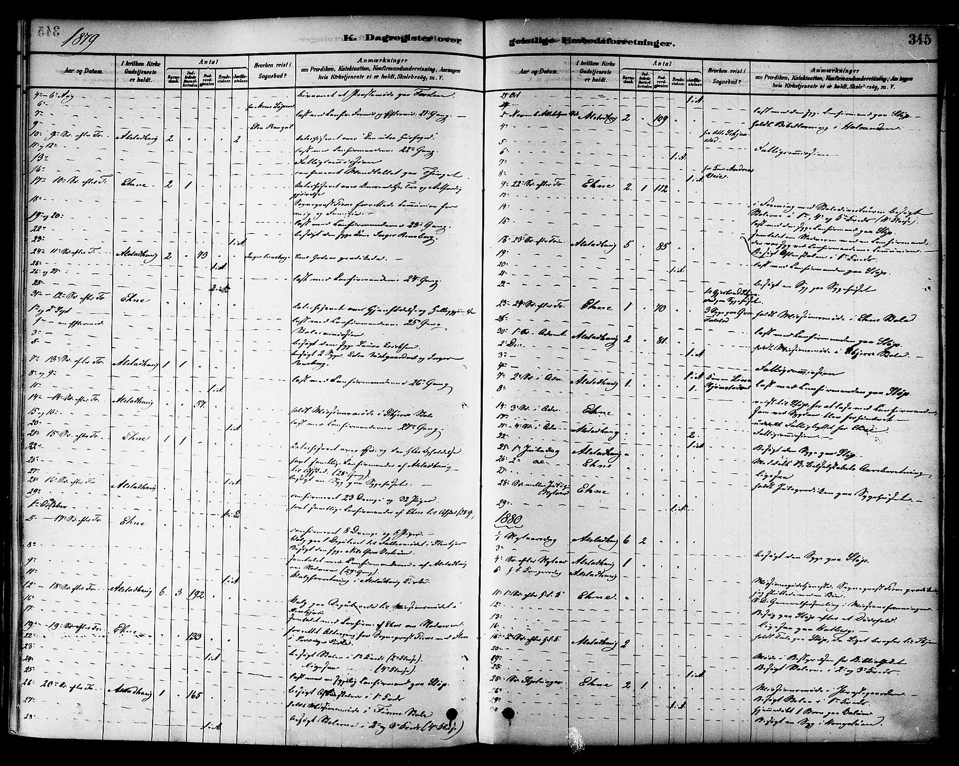 SAT, Ministerialprotokoller, klokkerbøker og fødselsregistre - Nord-Trøndelag, 717/L0159: Ministerialbok nr. 717A09, 1878-1898, s. 345