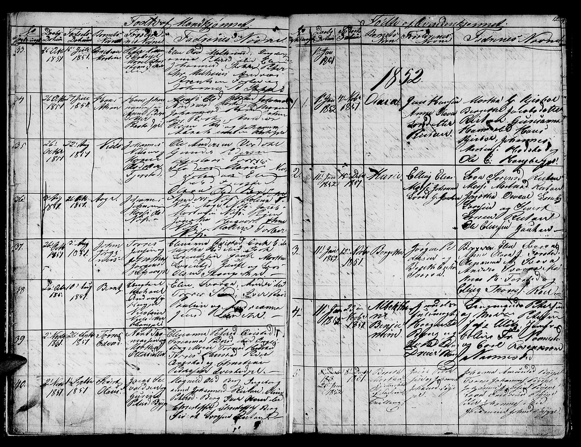 SAT, Ministerialprotokoller, klokkerbøker og fødselsregistre - Nord-Trøndelag, 730/L0299: Klokkerbok nr. 730C02, 1849-1871, s. 12