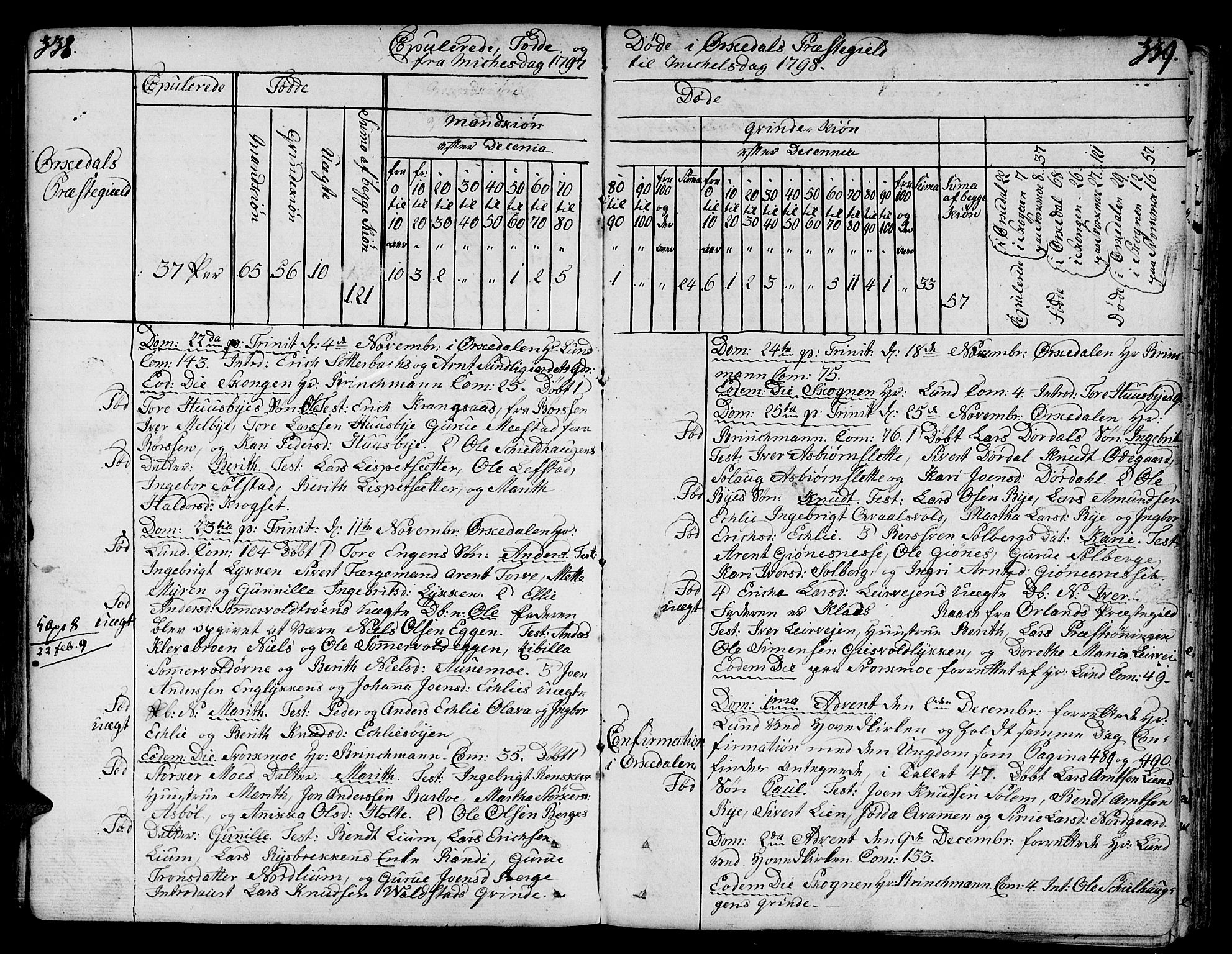 SAT, Ministerialprotokoller, klokkerbøker og fødselsregistre - Sør-Trøndelag, 668/L0802: Ministerialbok nr. 668A02, 1776-1799, s. 338-339