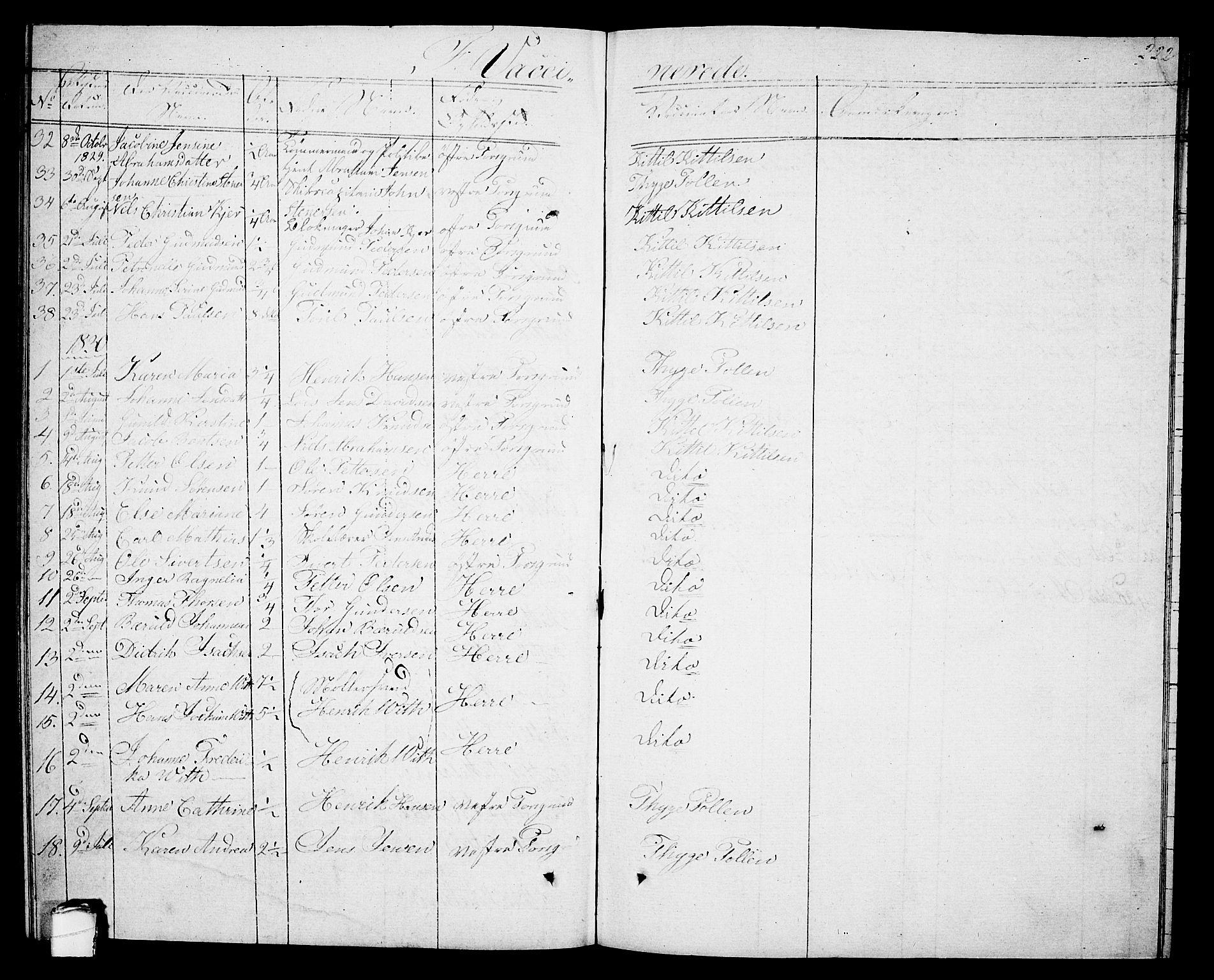 SAKO, Porsgrunn kirkebøker , G/Gb/L0002: Klokkerbok nr. II 2, 1828-1841, s. 222