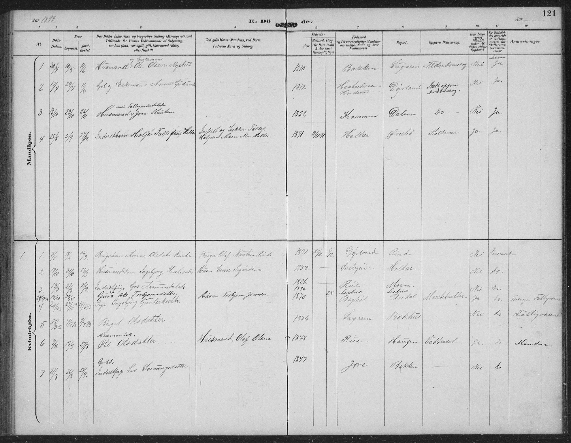 SAKO, Seljord kirkebøker, G/Gc/L0003: Klokkerbok nr. III 3, 1887-1926, s. 121