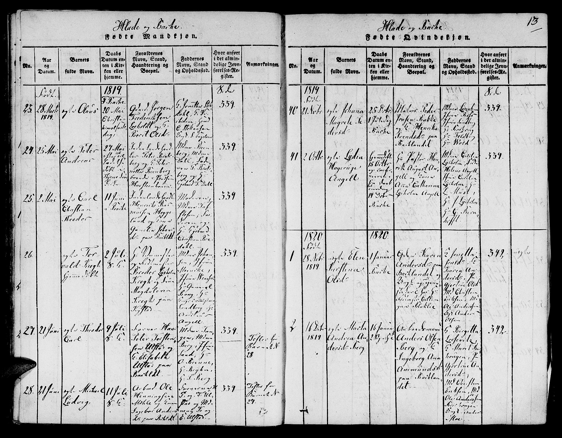 SAT, Ministerialprotokoller, klokkerbøker og fødselsregistre - Sør-Trøndelag, 606/L0283: Ministerialbok nr. 606A03 /1, 1818-1823, s. 13