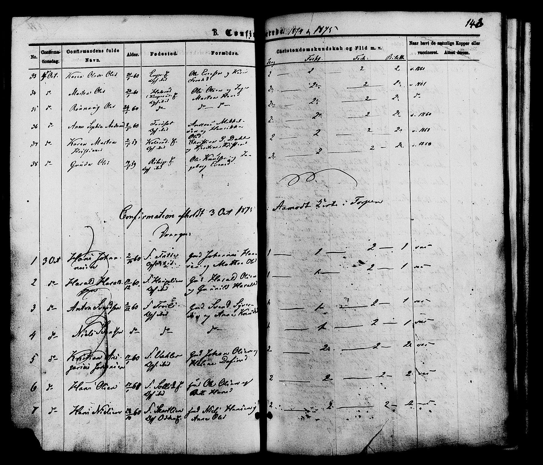 SAH, Nordre Land prestekontor, Ministerialbok nr. 2, 1872-1881, s. 143