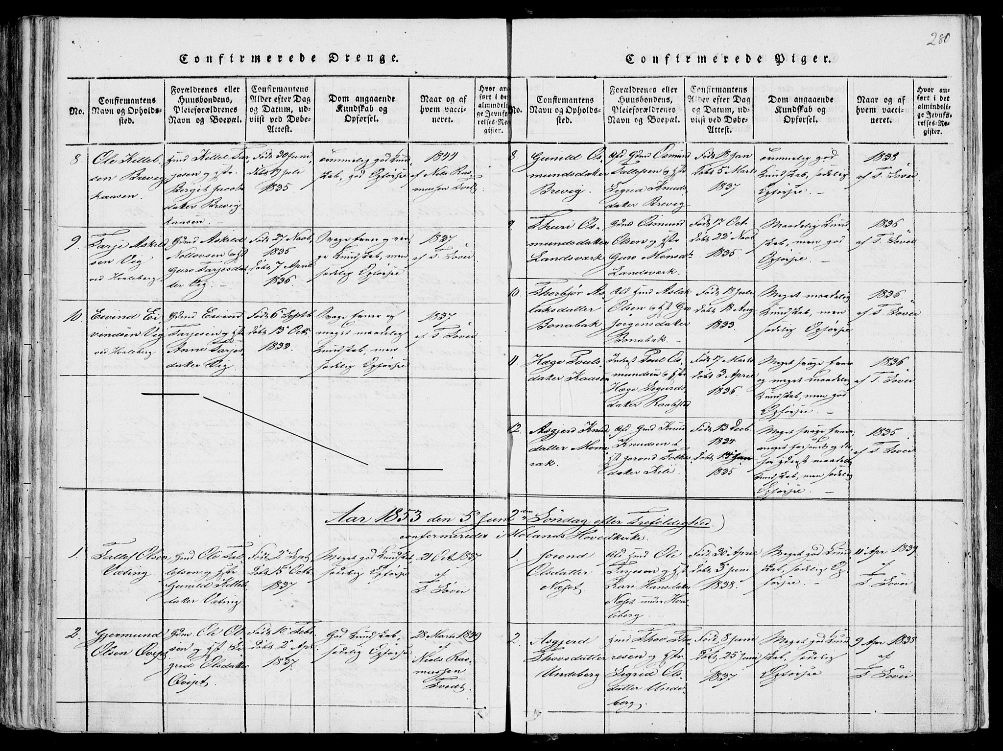 SAKO, Fyresdal kirkebøker, F/Fa/L0004: Ministerialbok nr. I 4, 1815-1854, s. 280