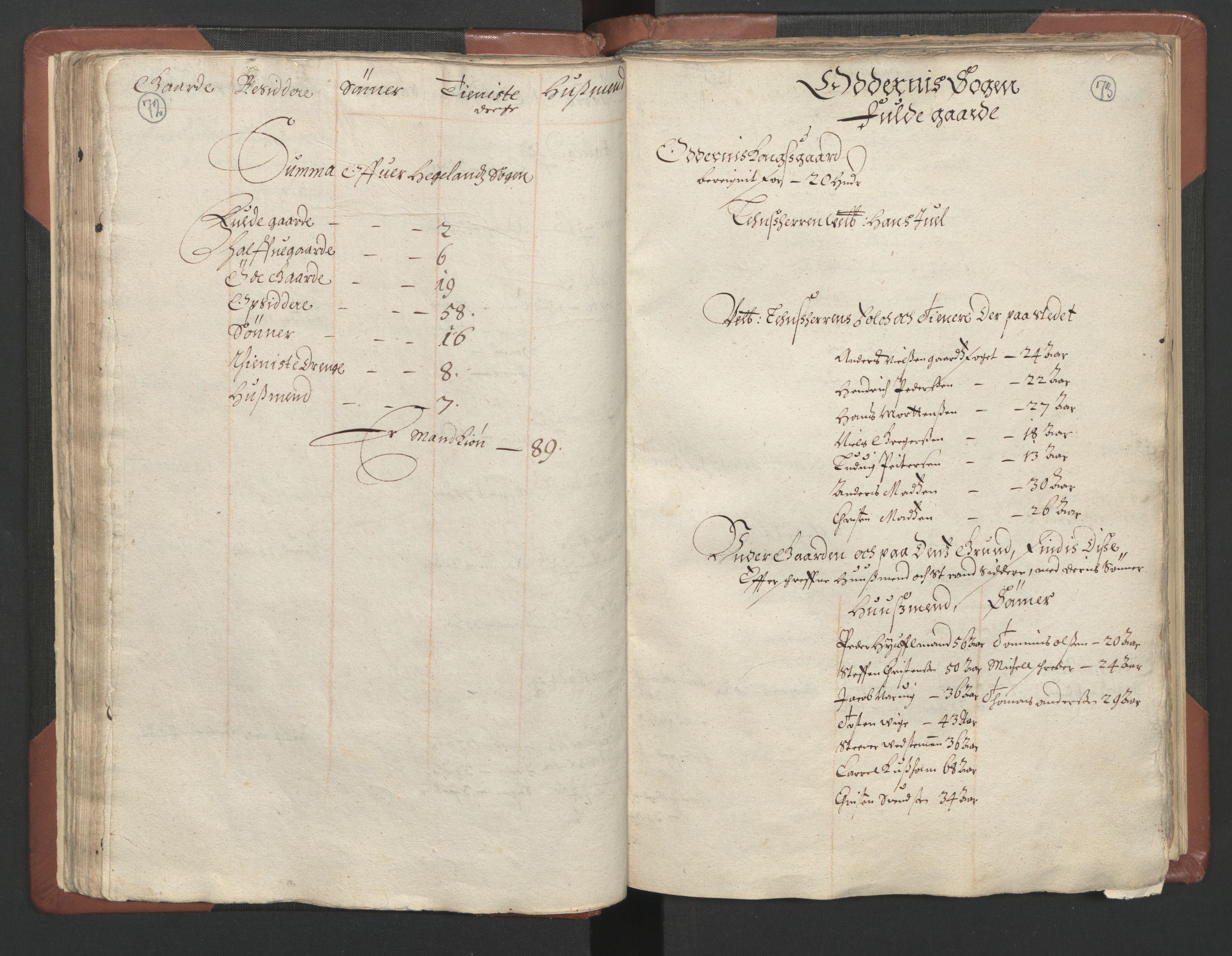 RA, Fogdenes og sorenskrivernes manntall 1664-1666, nr. 9: Mandal len, 1664-1666, s. 72-73