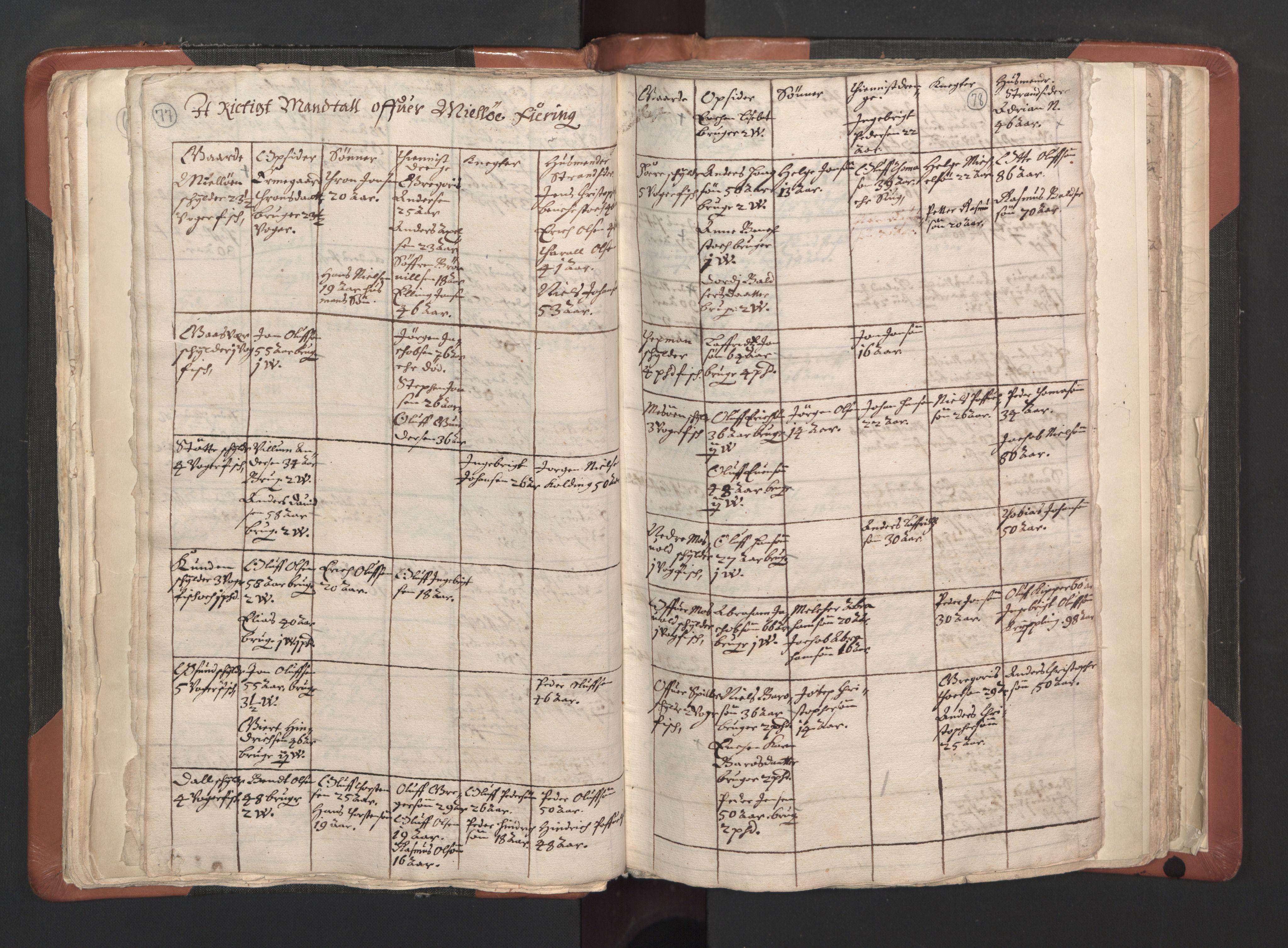 RA, Sogneprestenes manntall 1664-1666, nr. 35: Helgeland prosti og Salten prosti, 1664-1666, s. 77-78