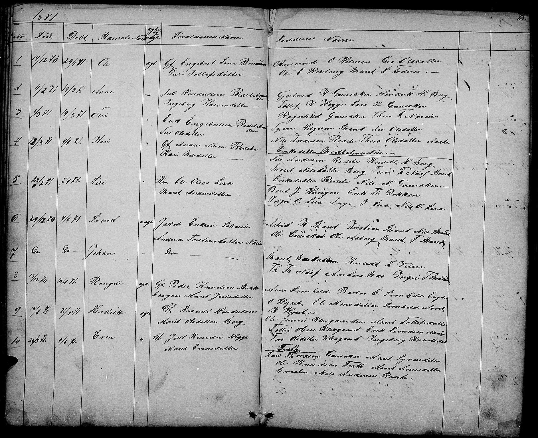 SAH, Nord-Aurdal prestekontor, Klokkerbok nr. 3, 1842-1882, s. 65