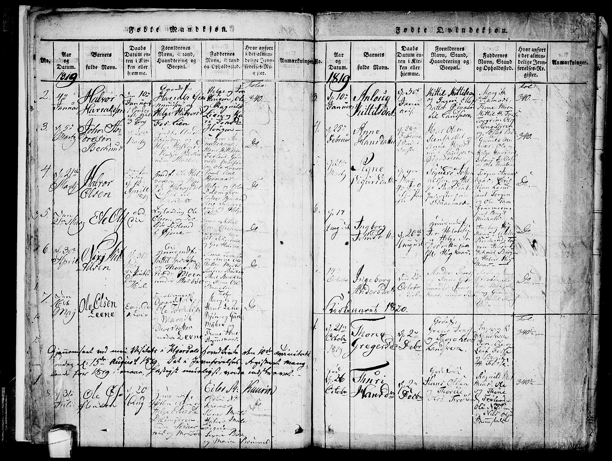 SAKO, Hjartdal kirkebøker, F/Fb/L0001: Ministerialbok nr. II 1, 1815-1843, s. 9