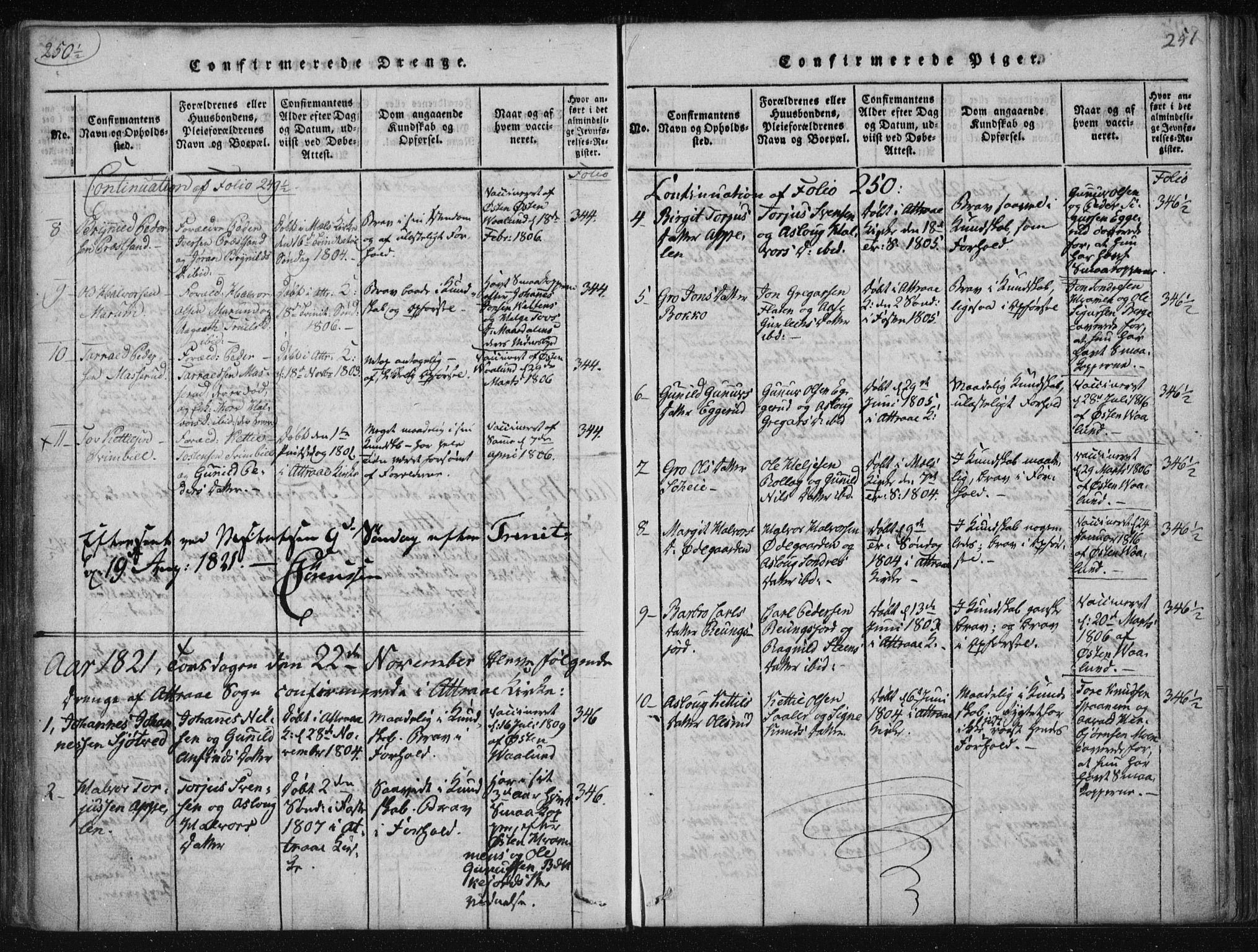 SAKO, Tinn kirkebøker, F/Fa/L0004: Ministerialbok nr. I 4, 1815-1843, s. 251