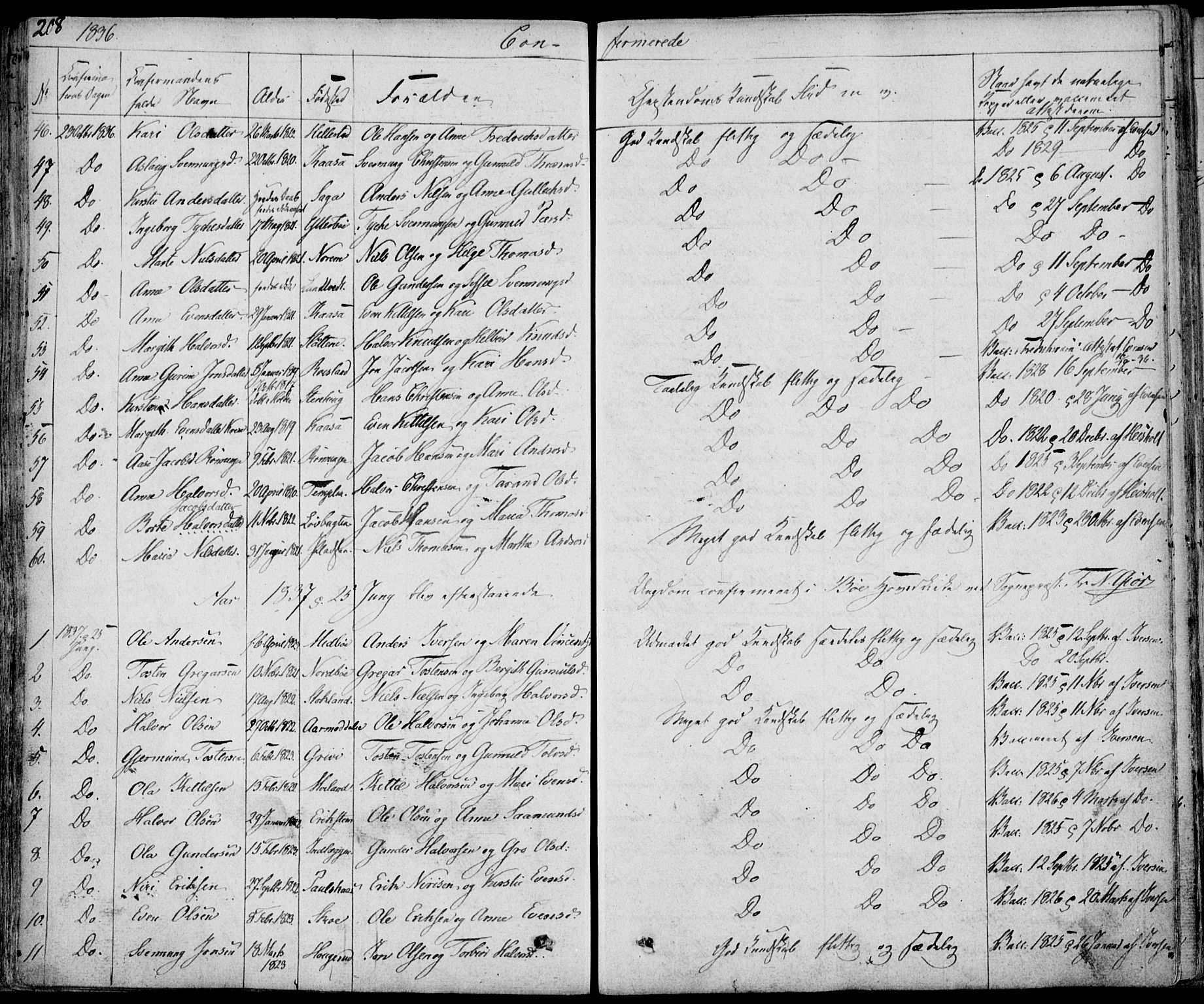 SAKO, Bø kirkebøker, F/Fa/L0007: Ministerialbok nr. 7, 1831-1848, s. 208
