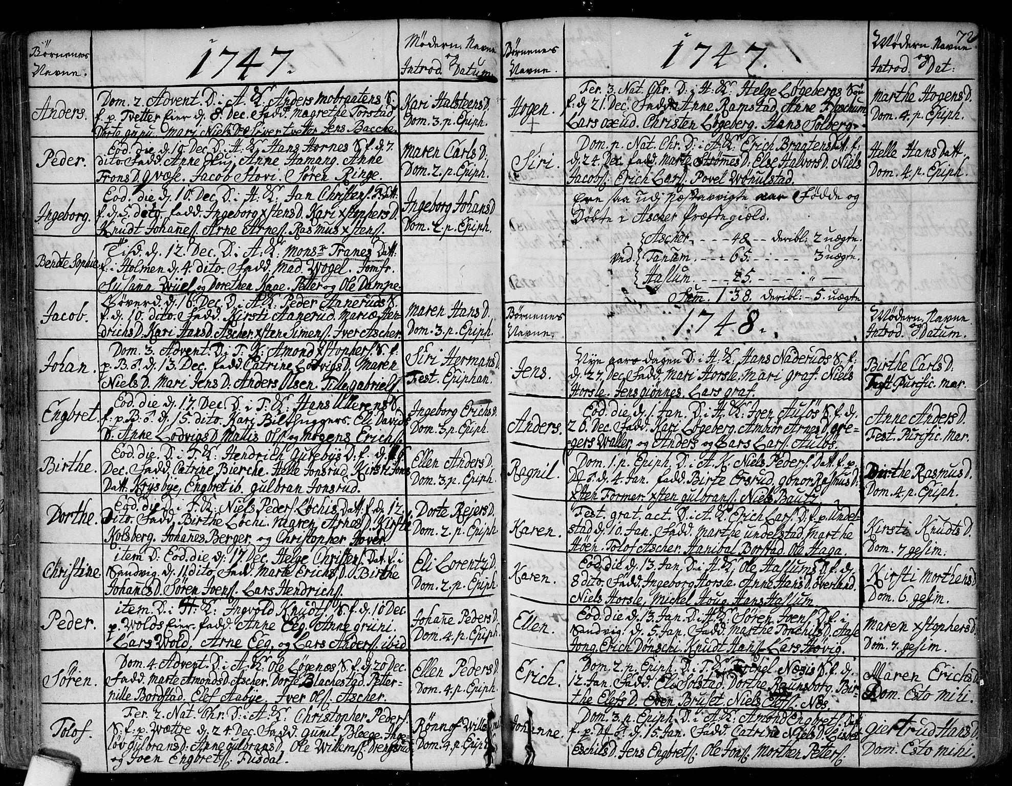 SAO, Asker prestekontor Kirkebøker, F/Fa/L0002: Ministerialbok nr. I 2, 1733-1766, s. 72