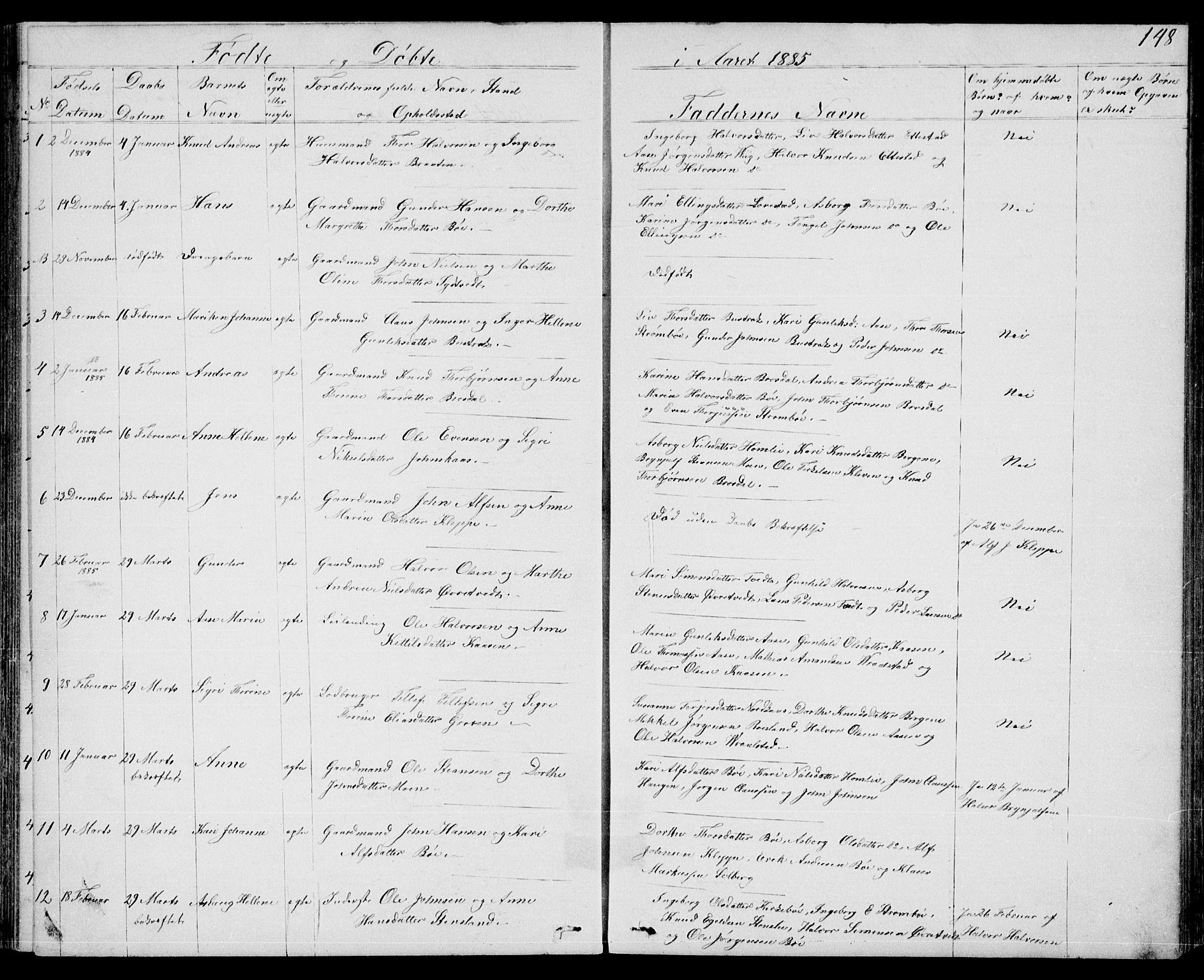 SAKO, Drangedal kirkebøker, G/Gb/L0001: Klokkerbok nr. II 1, 1856-1894, s. 148