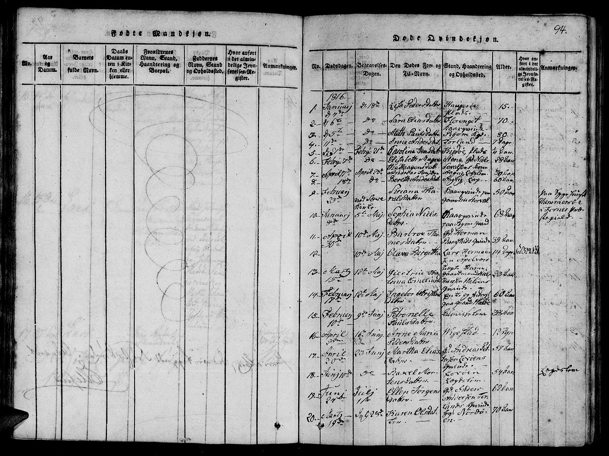 SAT, Ministerialprotokoller, klokkerbøker og fødselsregistre - Nord-Trøndelag, 784/L0667: Ministerialbok nr. 784A03 /1, 1816-1829, s. 94