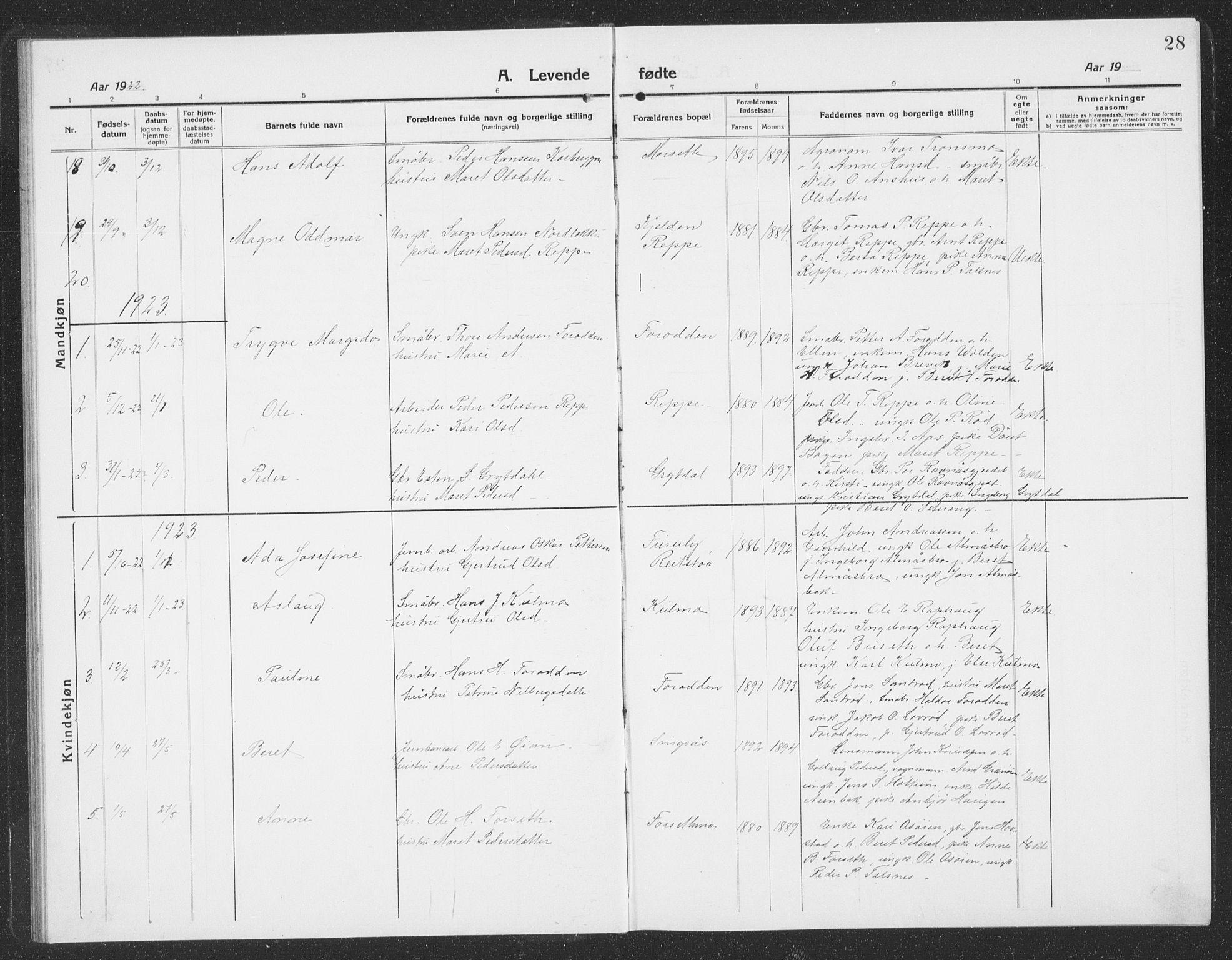 SAT, Ministerialprotokoller, klokkerbøker og fødselsregistre - Sør-Trøndelag, 688/L1030: Klokkerbok nr. 688C05, 1916-1939, s. 28