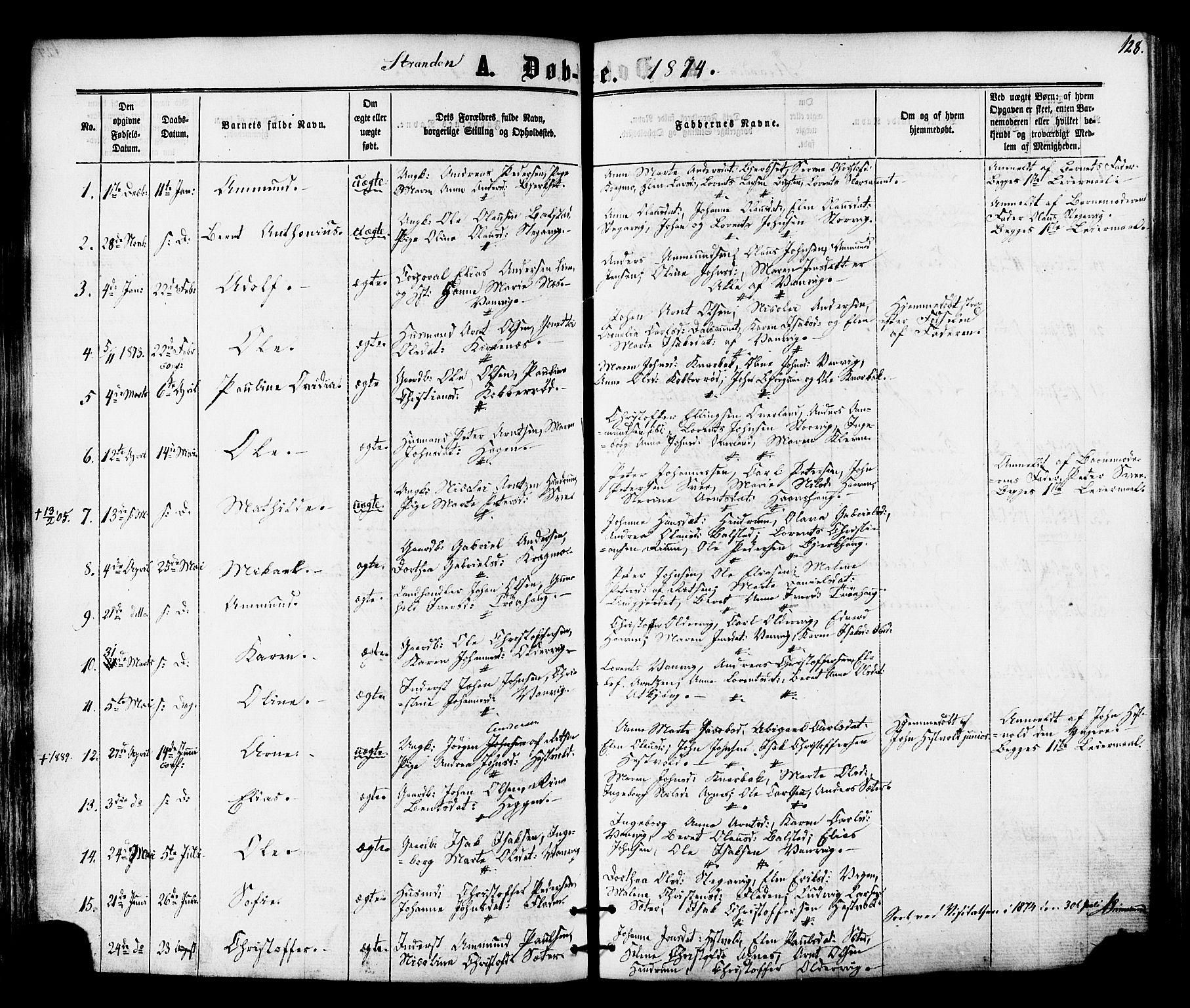 SAT, Ministerialprotokoller, klokkerbøker og fødselsregistre - Nord-Trøndelag, 701/L0009: Ministerialbok nr. 701A09 /2, 1864-1882, s. 128