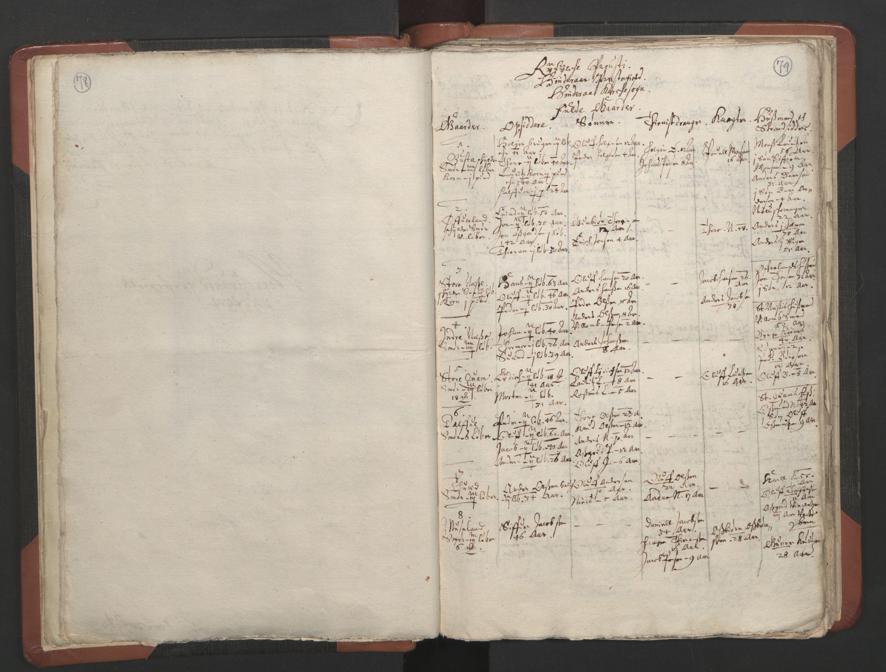 RA, Sogneprestenes manntall 1664-1666, nr. 19: Ryfylke prosti, 1664-1666, s. 78-79