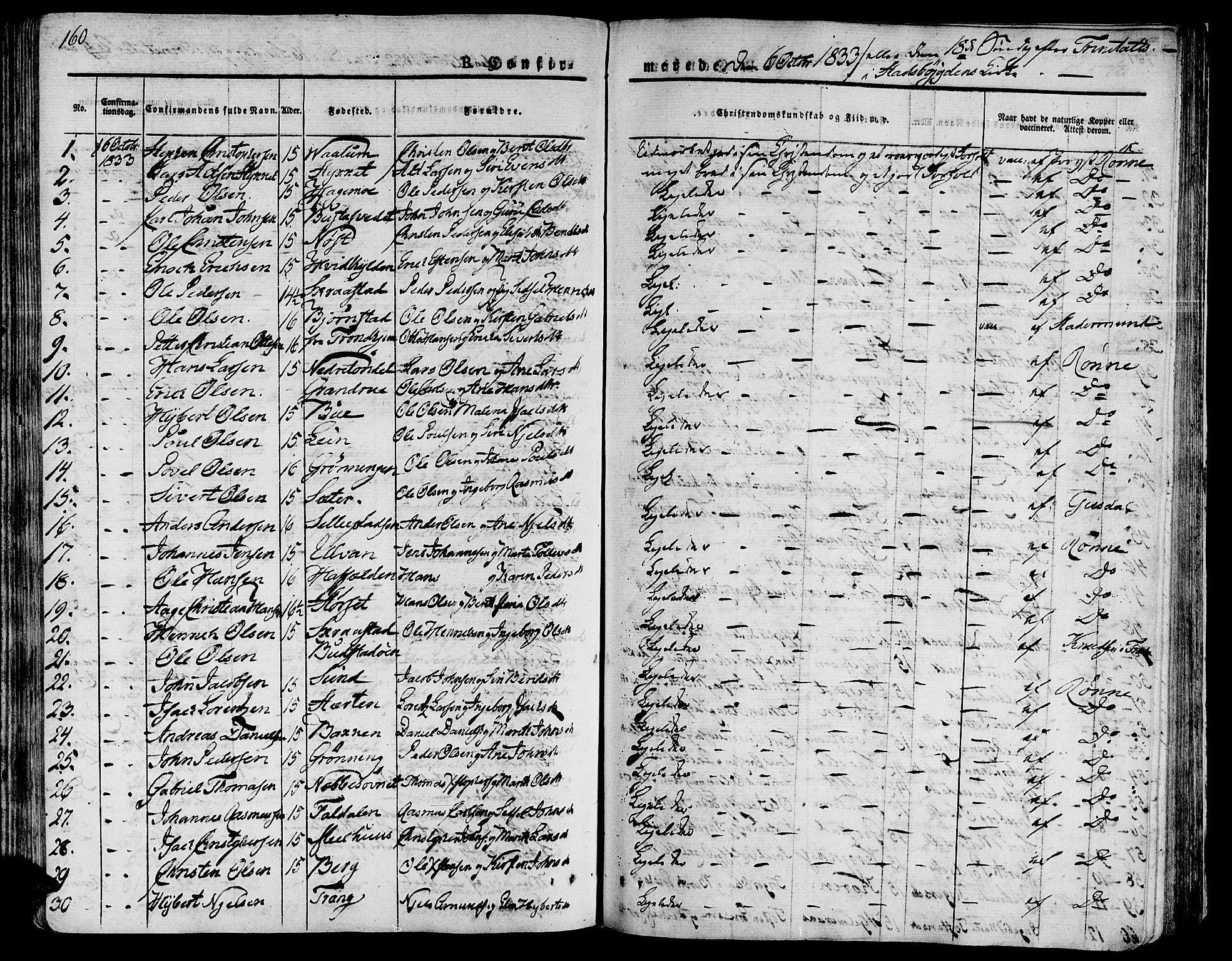 SAT, Ministerialprotokoller, klokkerbøker og fødselsregistre - Sør-Trøndelag, 646/L0609: Ministerialbok nr. 646A07, 1826-1838, s. 160