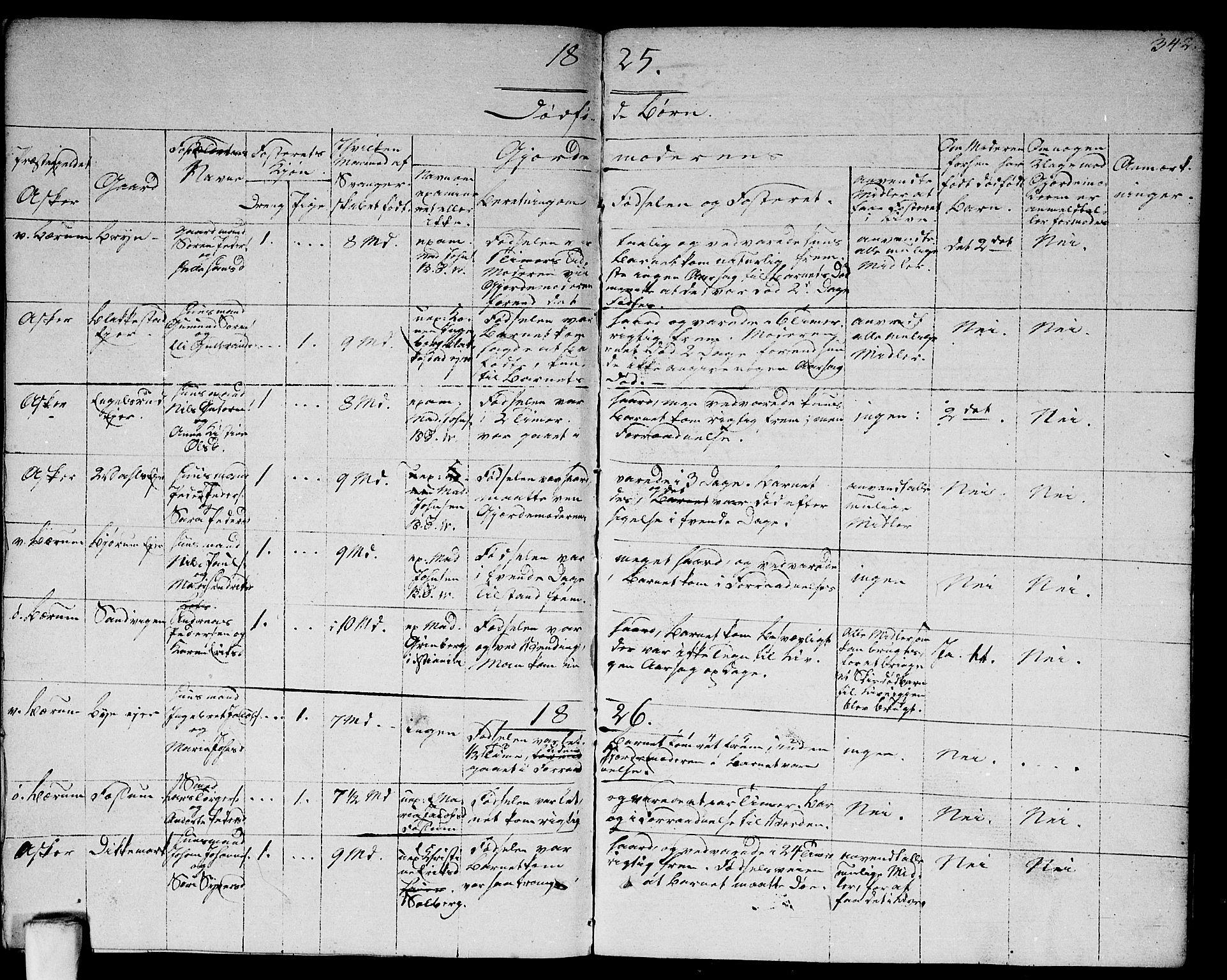 SAO, Asker prestekontor Kirkebøker, F/Fa/L0005: Ministerialbok nr. I 5, 1807-1813, s. 342