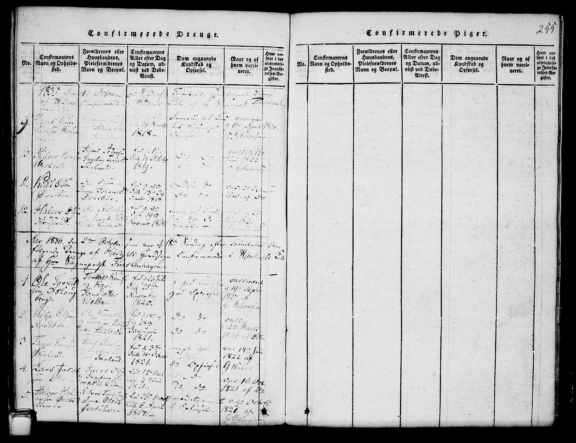 SAKO, Hjartdal kirkebøker, G/Ga/L0001: Klokkerbok nr. I 1, 1815-1842, s. 255