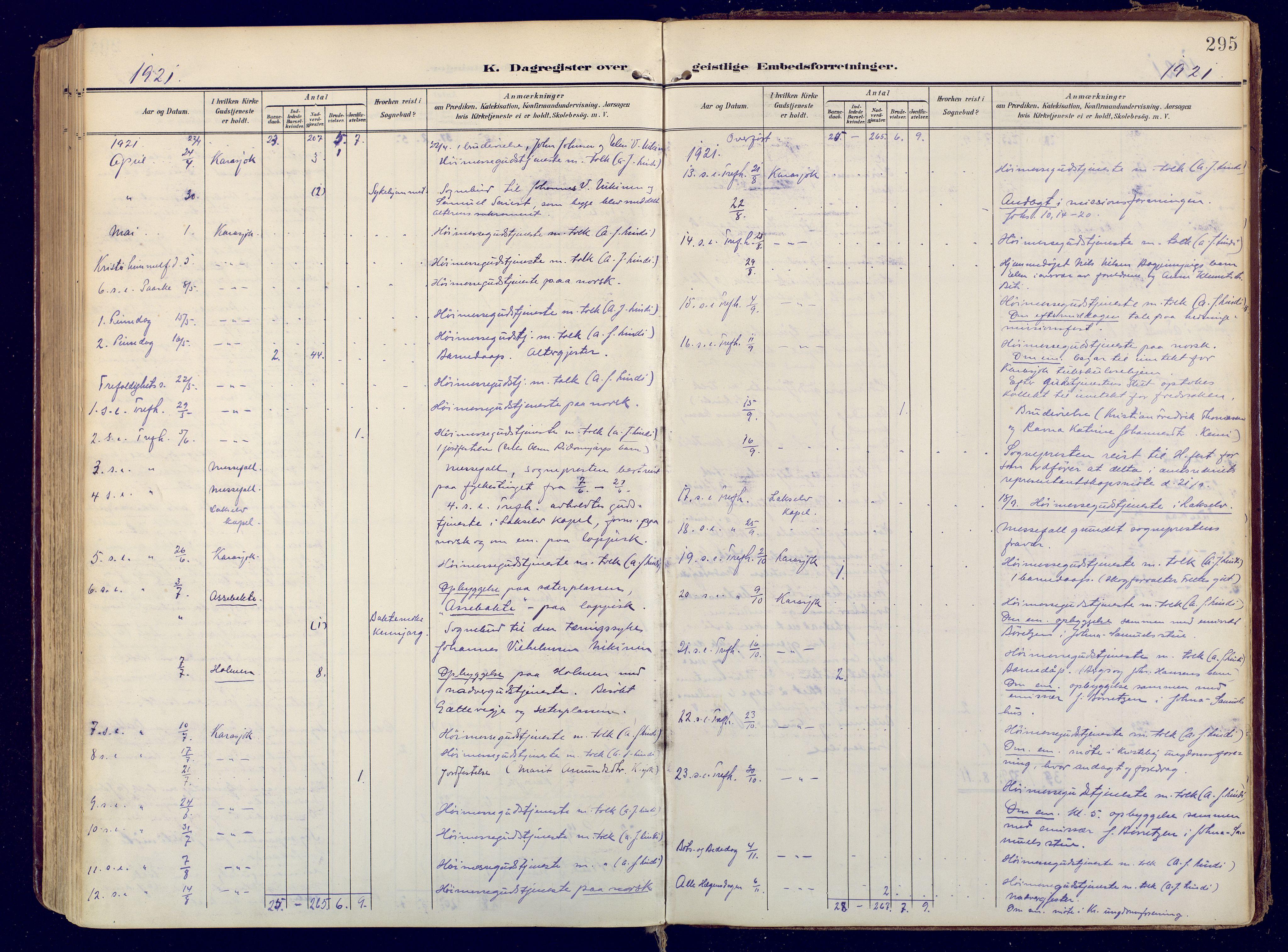 SATØ, Karasjok sokneprestkontor, H/Ha: Ministerialbok nr. 3, 1907-1926, s. 295