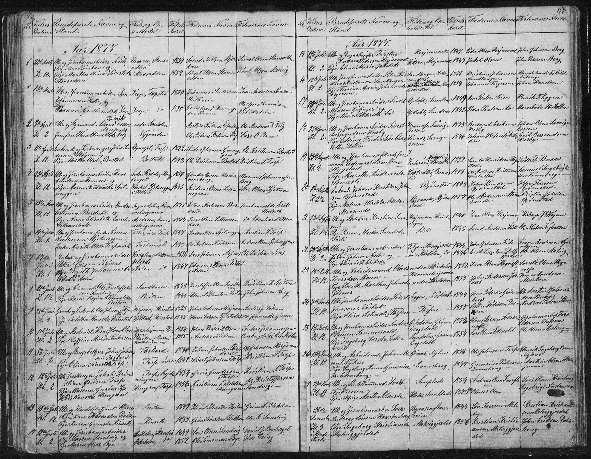 SAT, Ministerialprotokoller, klokkerbøker og fødselsregistre - Sør-Trøndelag, 616/L0406: Ministerialbok nr. 616A03, 1843-1879, s. 150