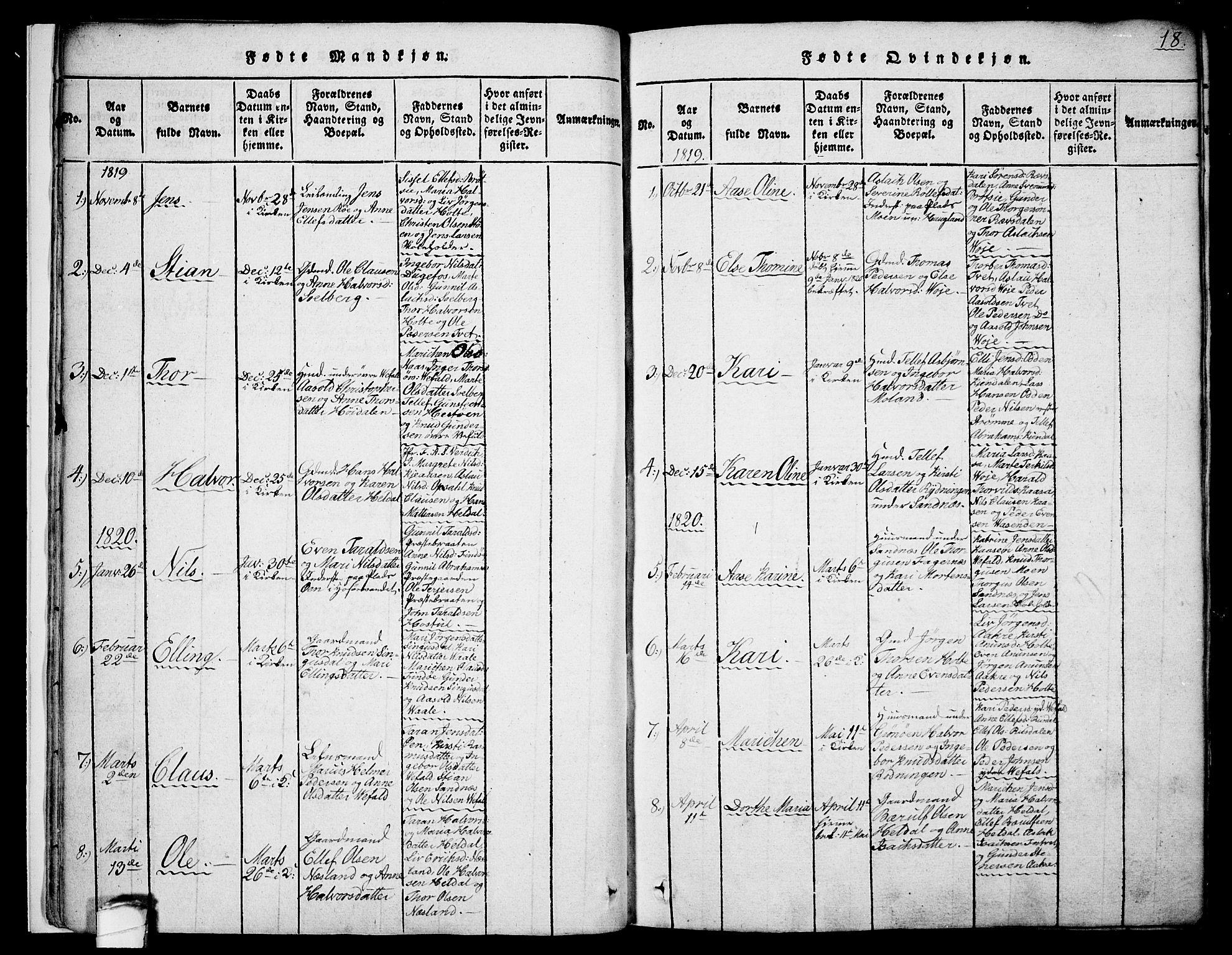 SAKO, Drangedal kirkebøker, F/Fa/L0005: Ministerialbok nr. 5 /1, 1814-1831, s. 18