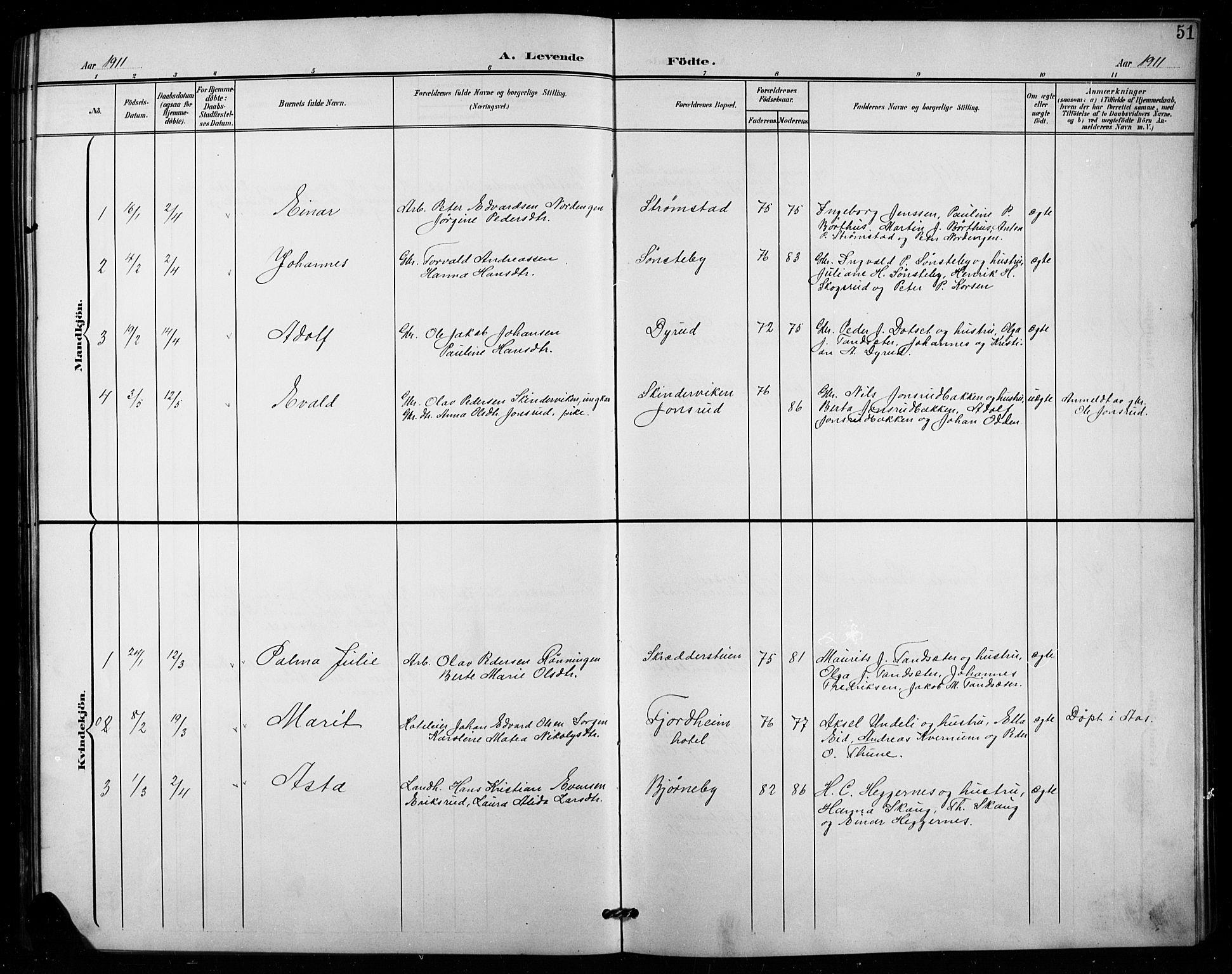 SAH, Vestre Toten prestekontor, H/Ha/Hab/L0016: Klokkerbok nr. 16, 1901-1915, s. 51