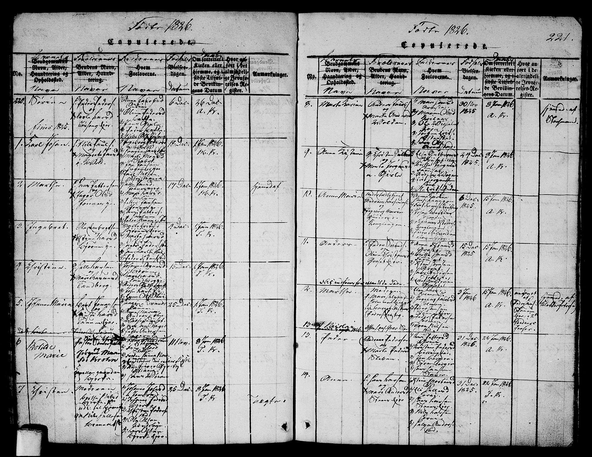 SAO, Asker prestekontor Kirkebøker, G/Ga/L0001: Klokkerbok nr. I 1, 1814-1830, s. 221