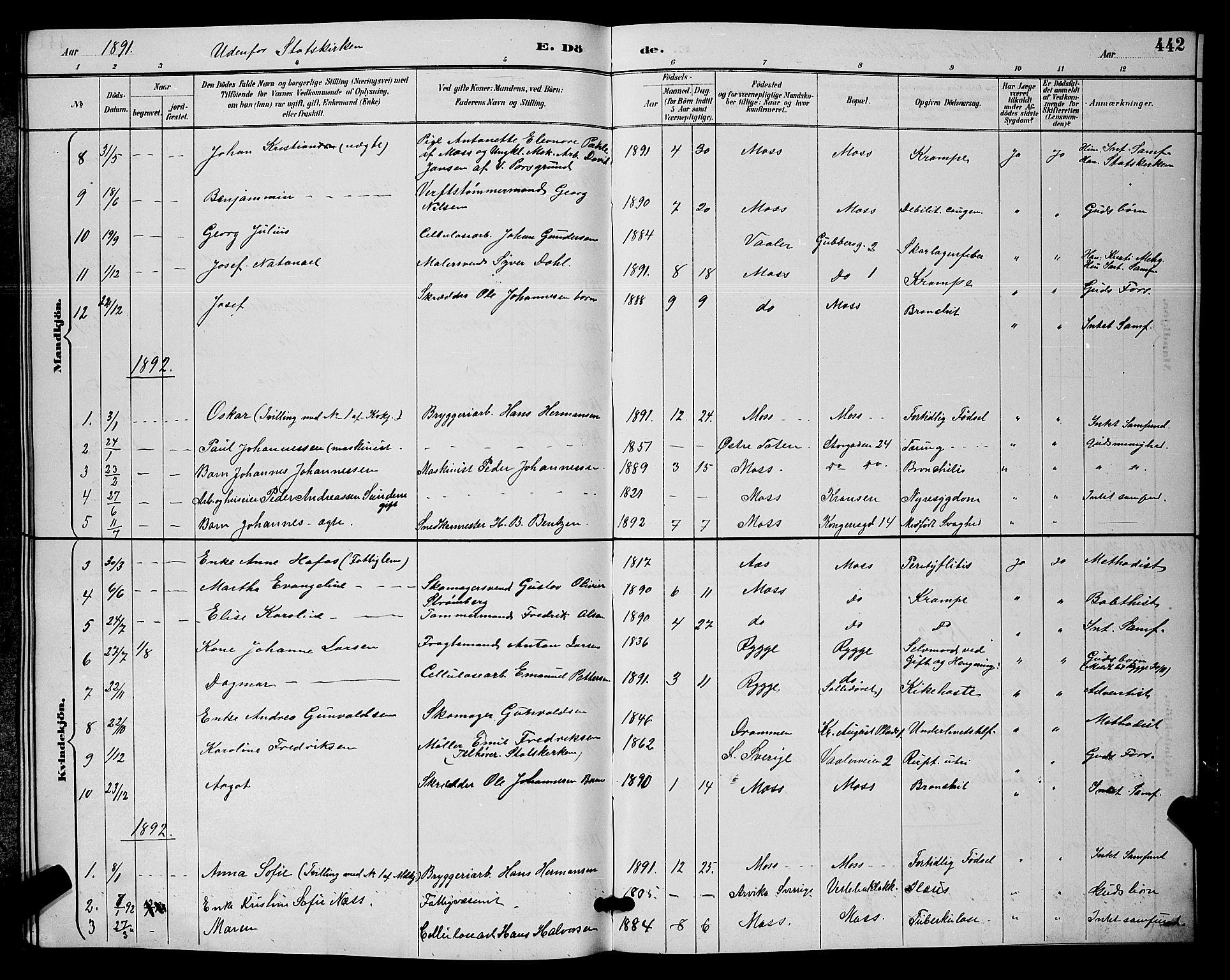 SAO, Moss prestekontor Kirkebøker, G/Ga/L0006: Klokkerbok nr. I 6, 1889-1900, s. 442