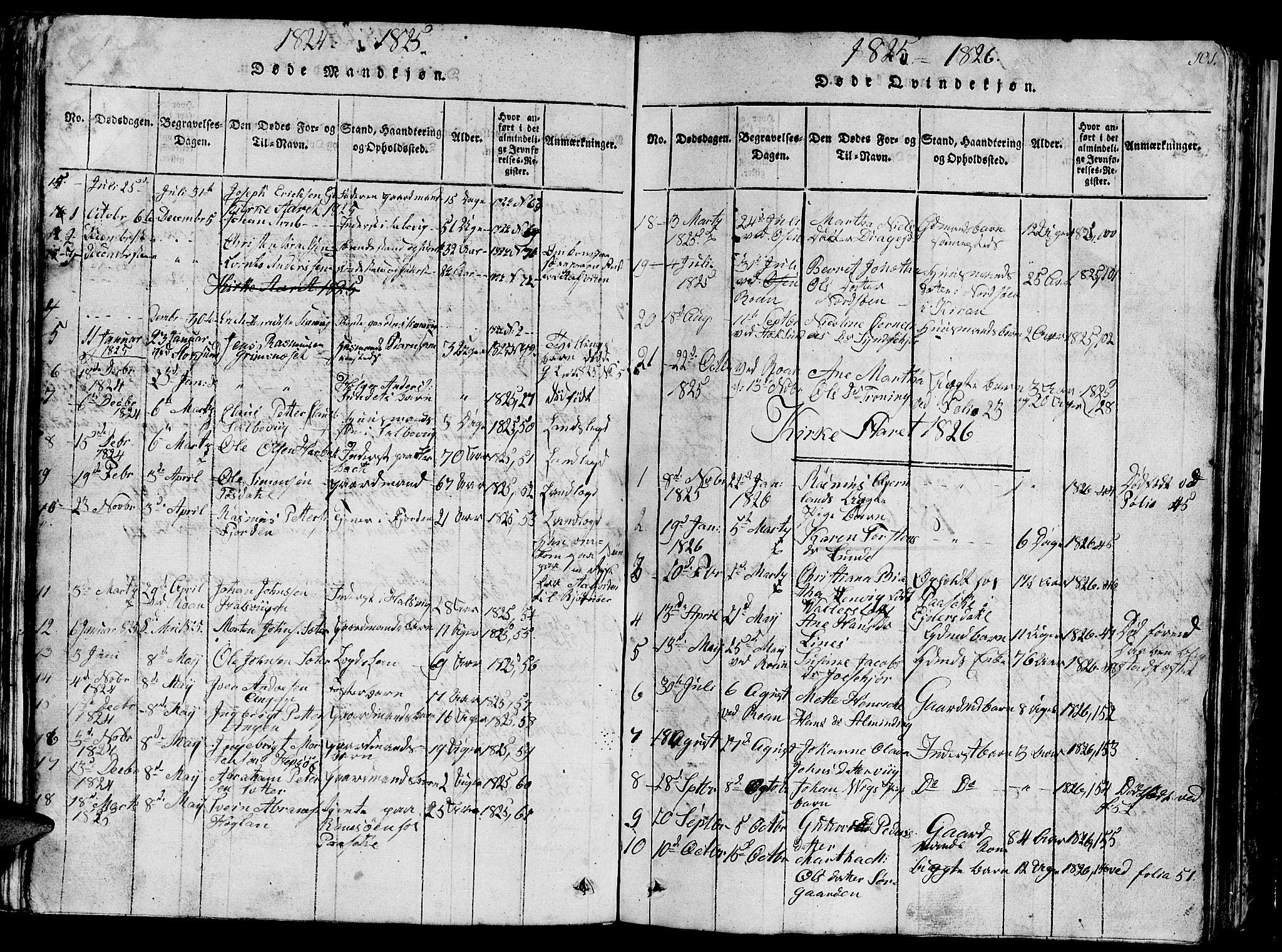 SAT, Ministerialprotokoller, klokkerbøker og fødselsregistre - Sør-Trøndelag, 657/L0714: Klokkerbok nr. 657C01, 1818-1868, s. 101