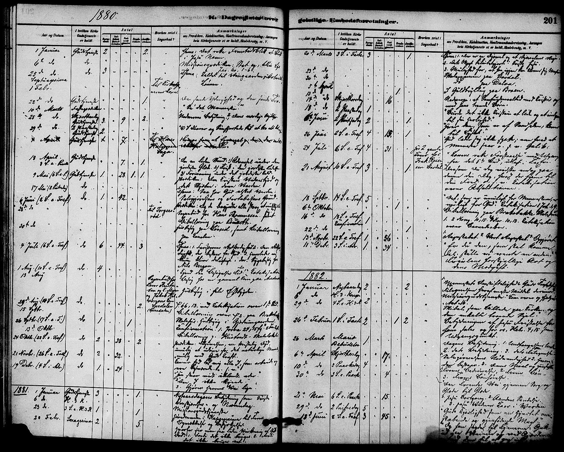 SAKO, Solum kirkebøker, F/Fb/L0001: Ministerialbok nr. II 1, 1877-1892, s. 201