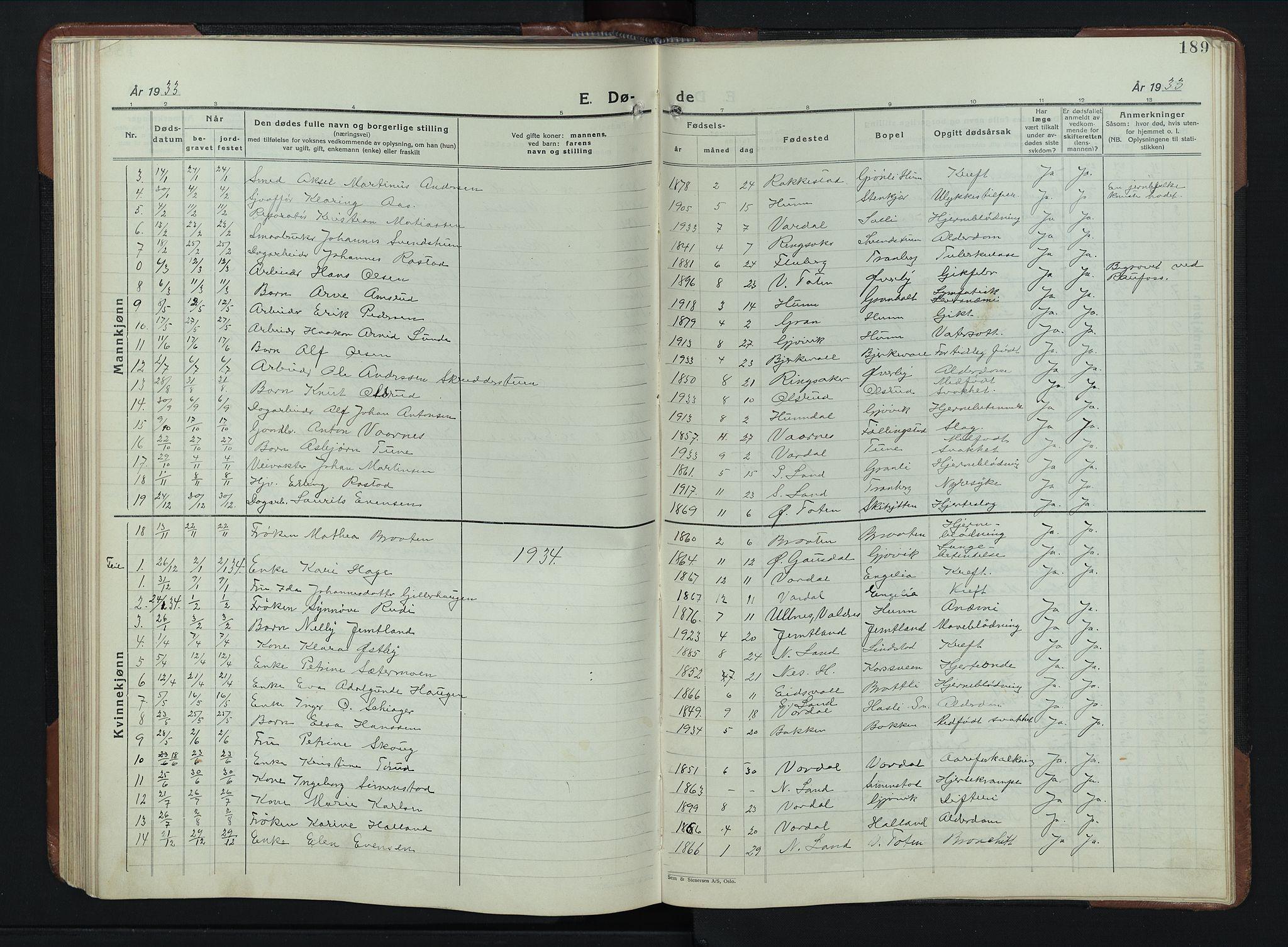 SAH, Vardal prestekontor, H/Ha/Hab/L0023: Klokkerbok nr. 23, 1929-1941, s. 189