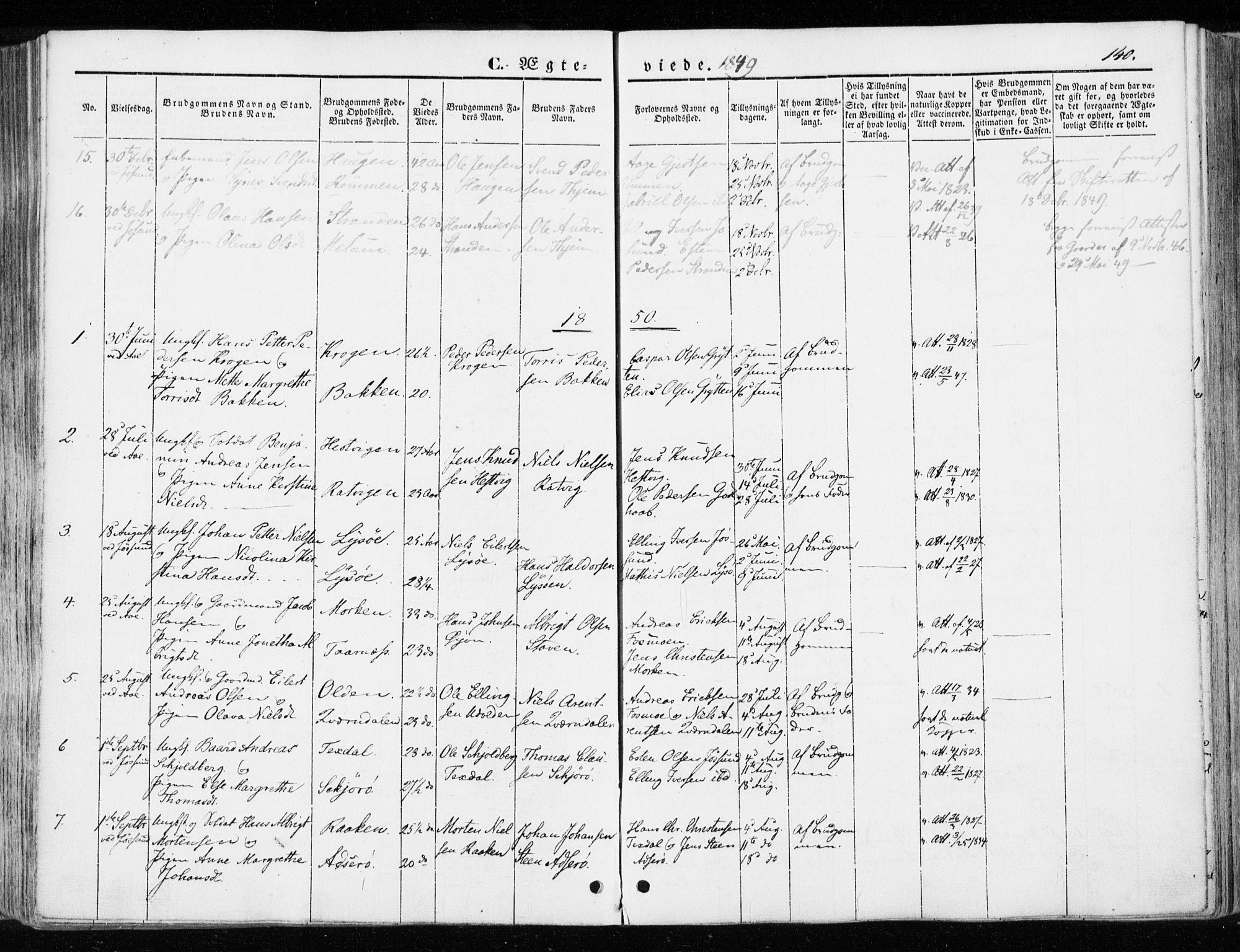 SAT, Ministerialprotokoller, klokkerbøker og fødselsregistre - Sør-Trøndelag, 655/L0677: Ministerialbok nr. 655A06, 1847-1860, s. 140
