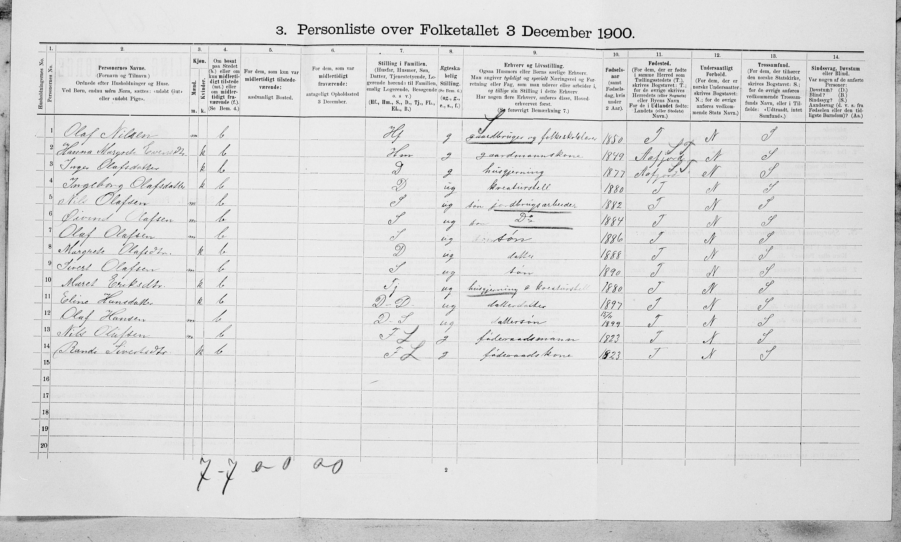 SAT, Folketelling 1900 for 1634 Oppdal herred, 1900, s. 925