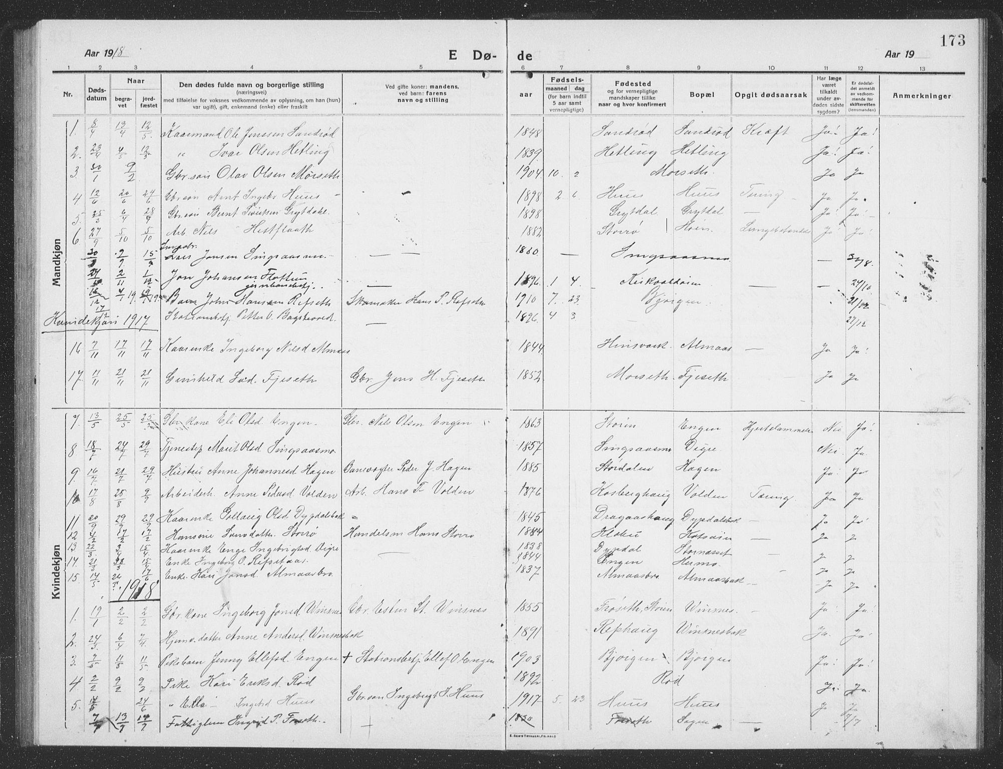 SAT, Ministerialprotokoller, klokkerbøker og fødselsregistre - Sør-Trøndelag, 688/L1030: Klokkerbok nr. 688C05, 1916-1939, s. 173