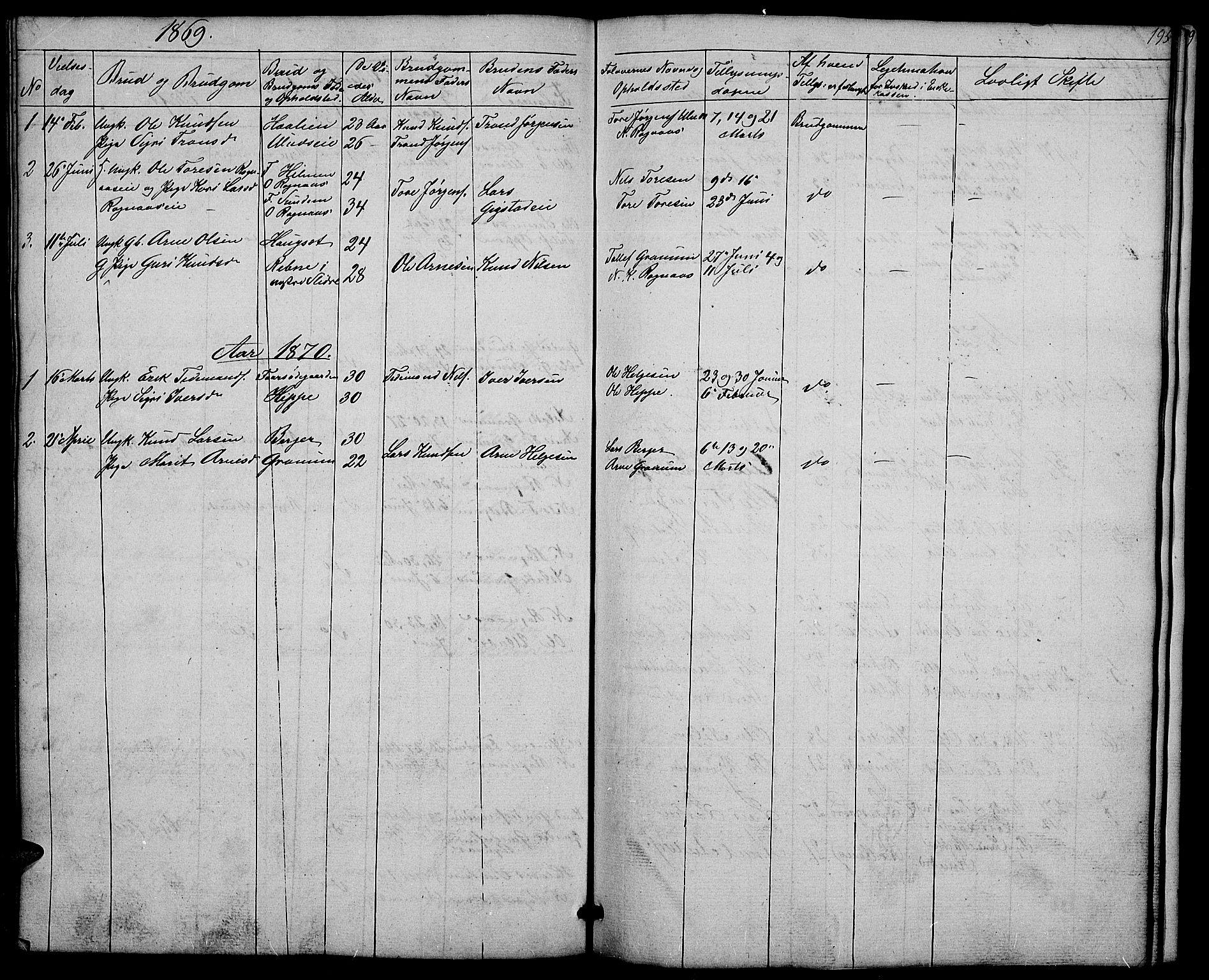 SAH, Nord-Aurdal prestekontor, Klokkerbok nr. 4, 1842-1882, s. 195