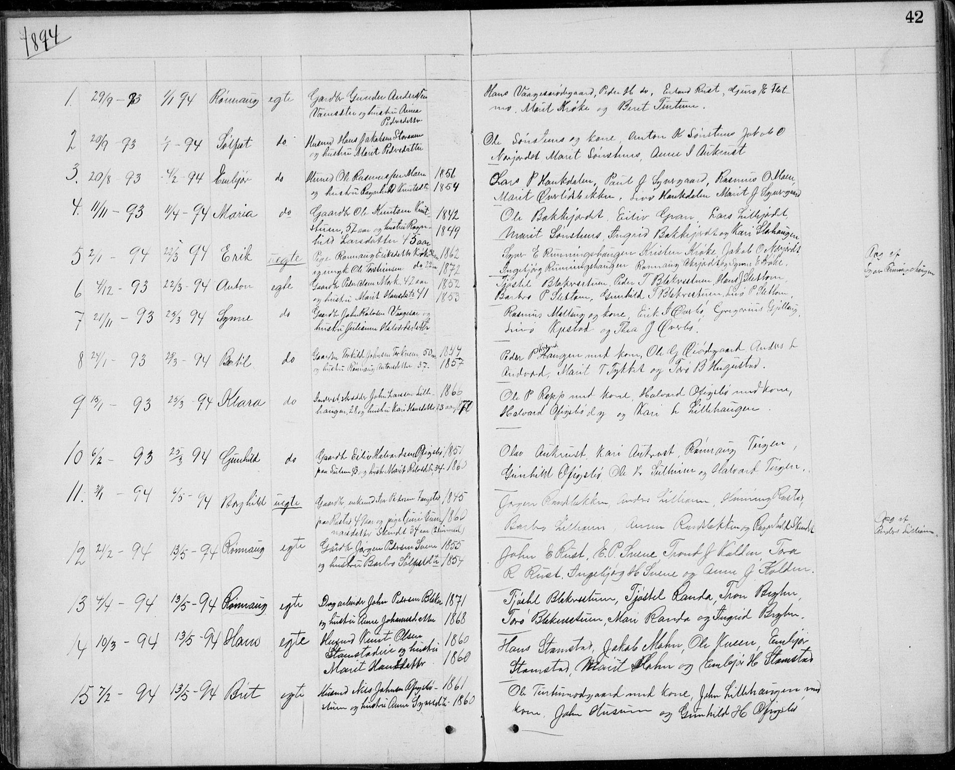 SAH, Lom prestekontor, L/L0013: Klokkerbok nr. 13, 1874-1938, s. 42