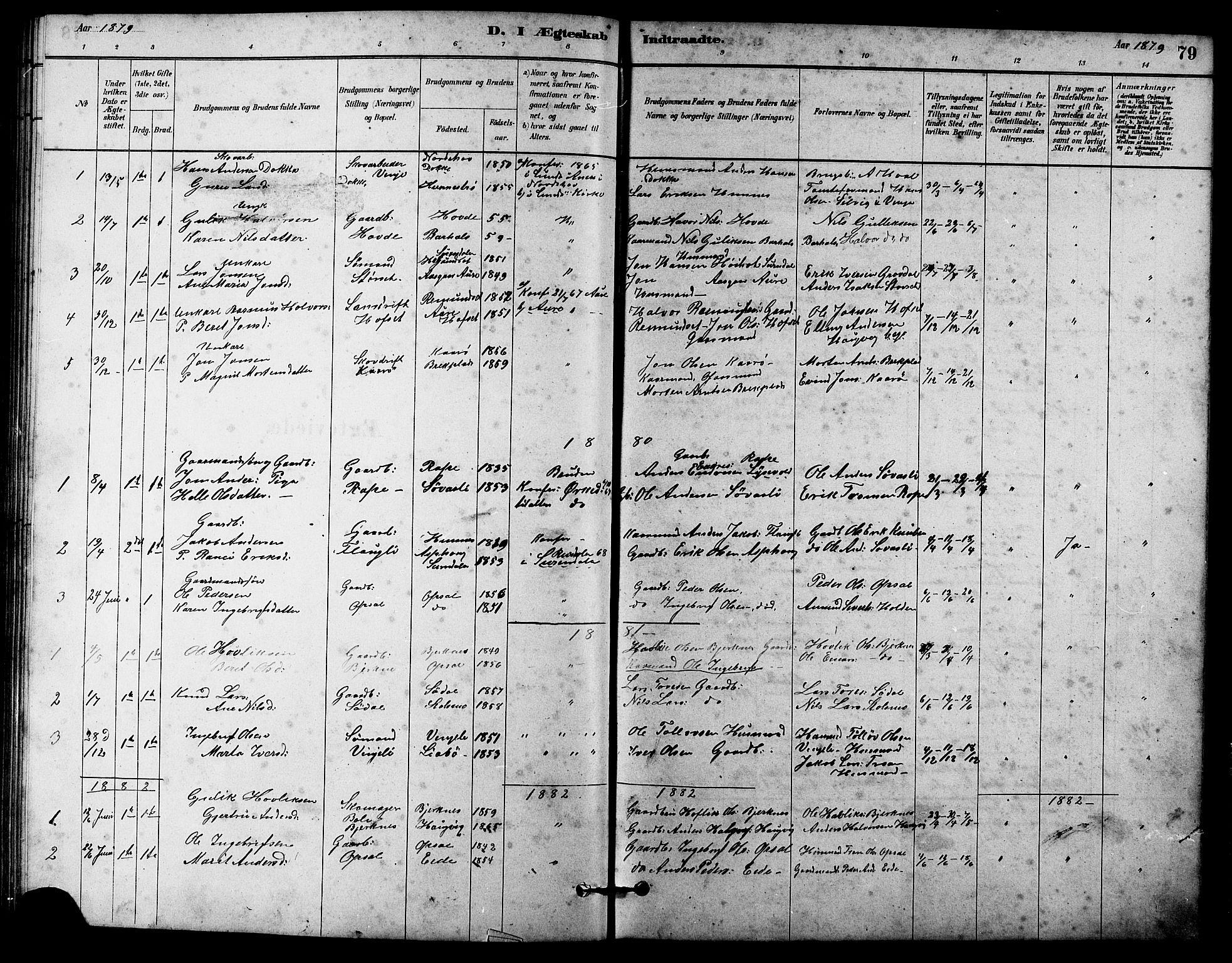 SAT, Ministerialprotokoller, klokkerbøker og fødselsregistre - Sør-Trøndelag, 631/L0514: Klokkerbok nr. 631C02, 1879-1912, s. 79