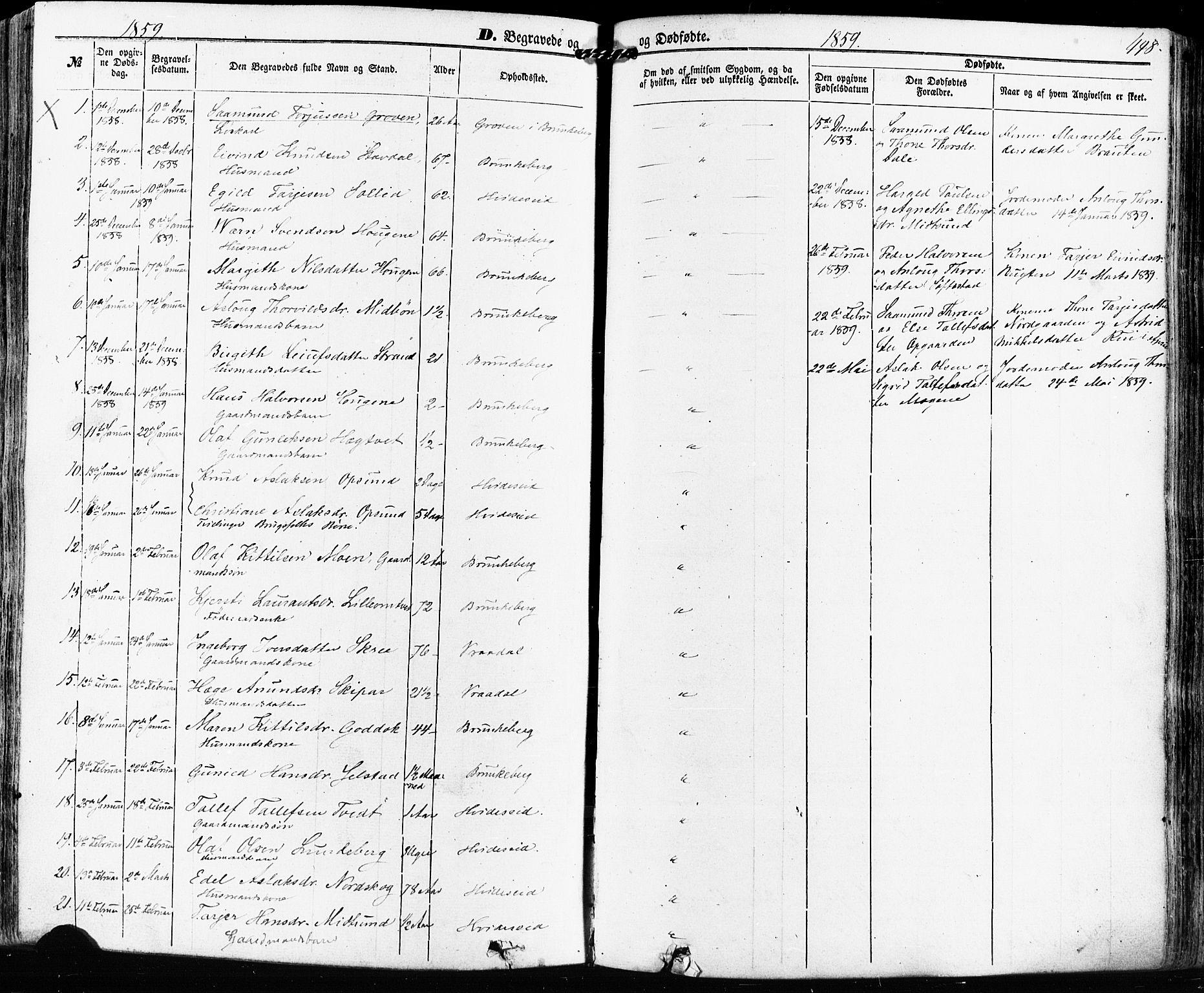 SAKO, Kviteseid kirkebøker, F/Fa/L0007: Ministerialbok nr. I 7, 1859-1881, s. 448