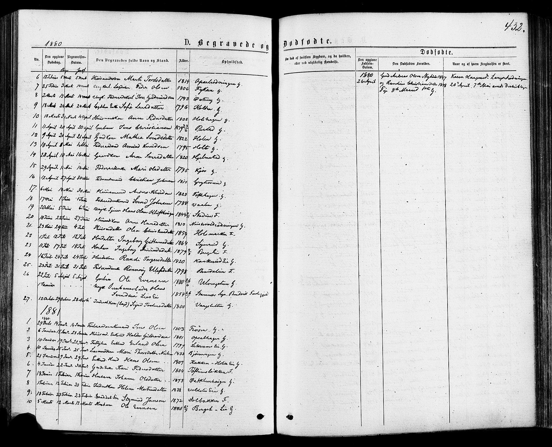 SAH, Østre Gausdal prestekontor, Ministerialbok nr. 1, 1874-1886, s. 432