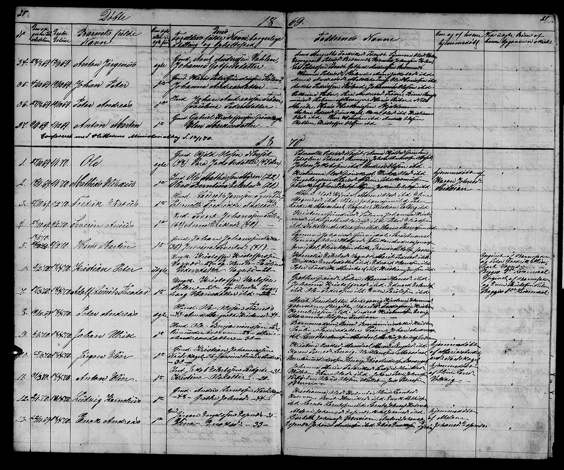 SAT, Ministerialprotokoller, klokkerbøker og fødselsregistre - Sør-Trøndelag, 640/L0583: Klokkerbok nr. 640C01, 1866-1877, s. 20-21