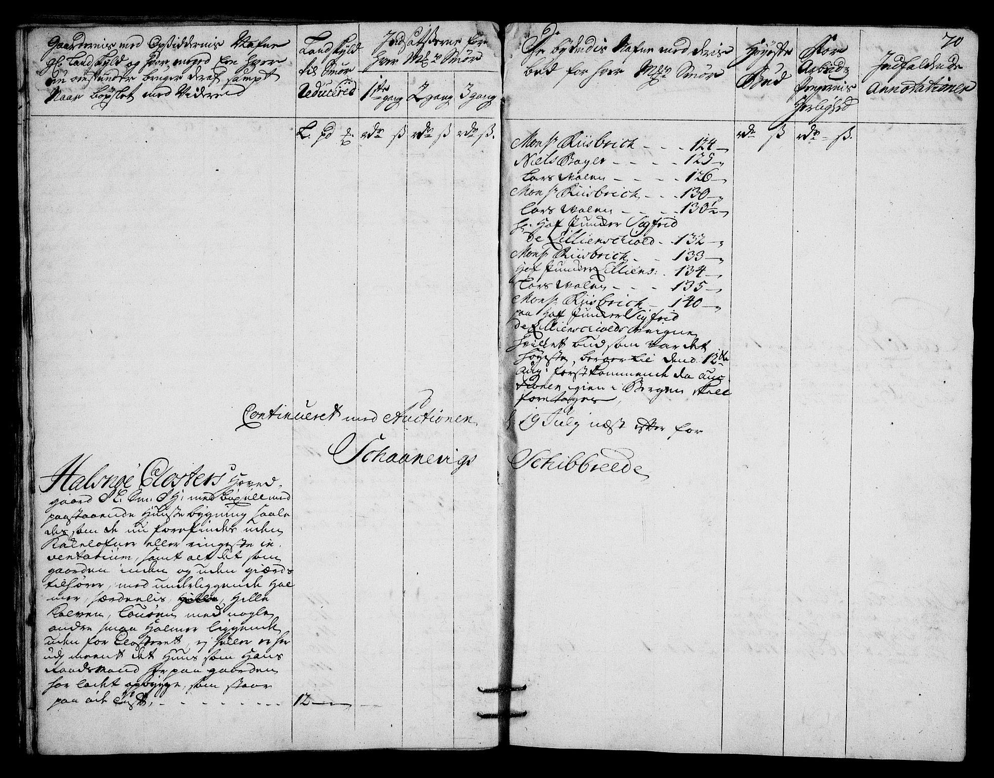 RA, Rentekammeret inntil 1814, Realistisk ordnet avdeling, On/L0003: [Jj 4]: Kommisjonsforretning over Vilhelm Hanssøns forpaktning av Halsnøy klosters gods, 1721-1729, s. 398