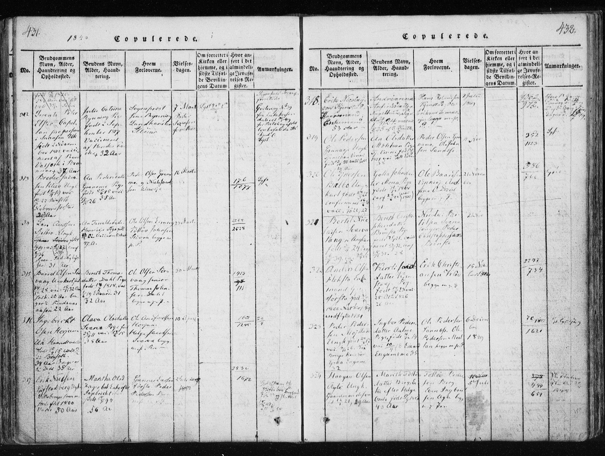 SAT, Ministerialprotokoller, klokkerbøker og fødselsregistre - Nord-Trøndelag, 749/L0469: Ministerialbok nr. 749A03, 1817-1857, s. 431-432