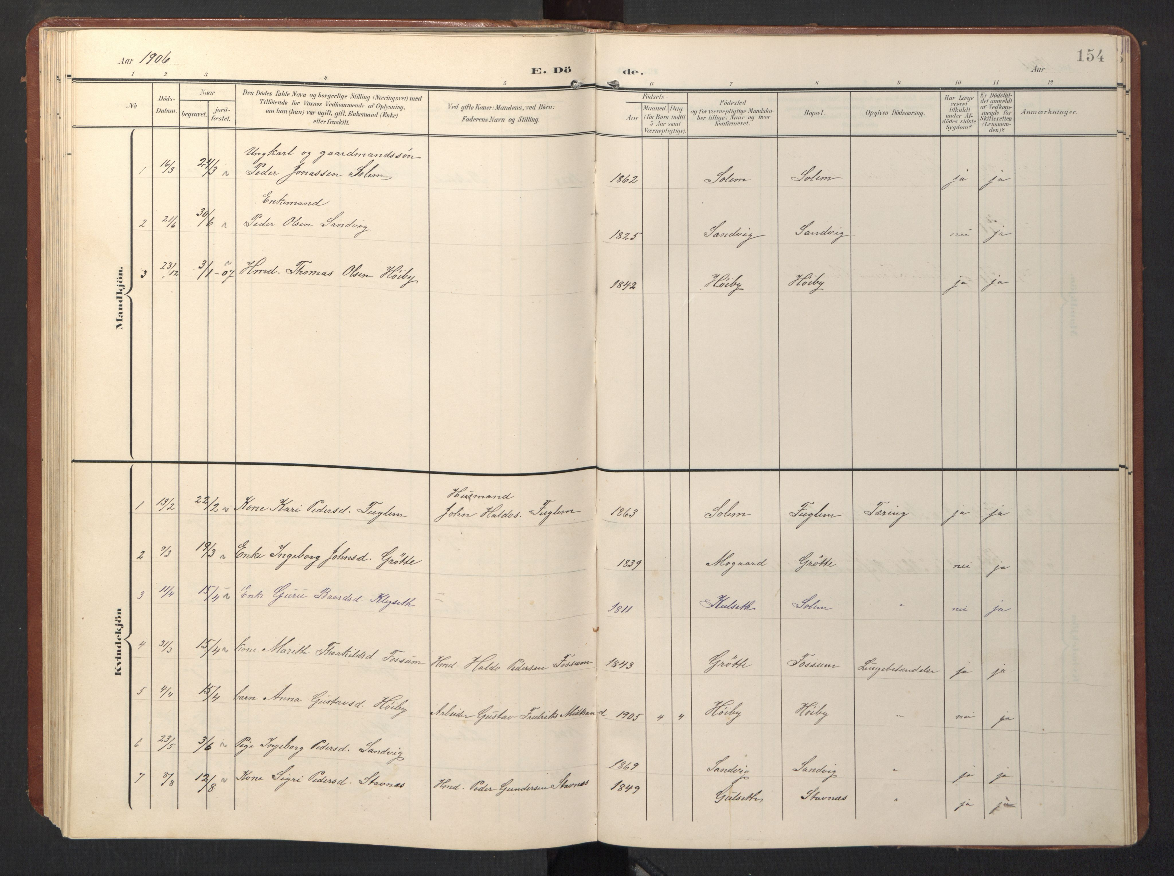 SAT, Ministerialprotokoller, klokkerbøker og fødselsregistre - Sør-Trøndelag, 696/L1161: Klokkerbok nr. 696C01, 1902-1950, s. 154