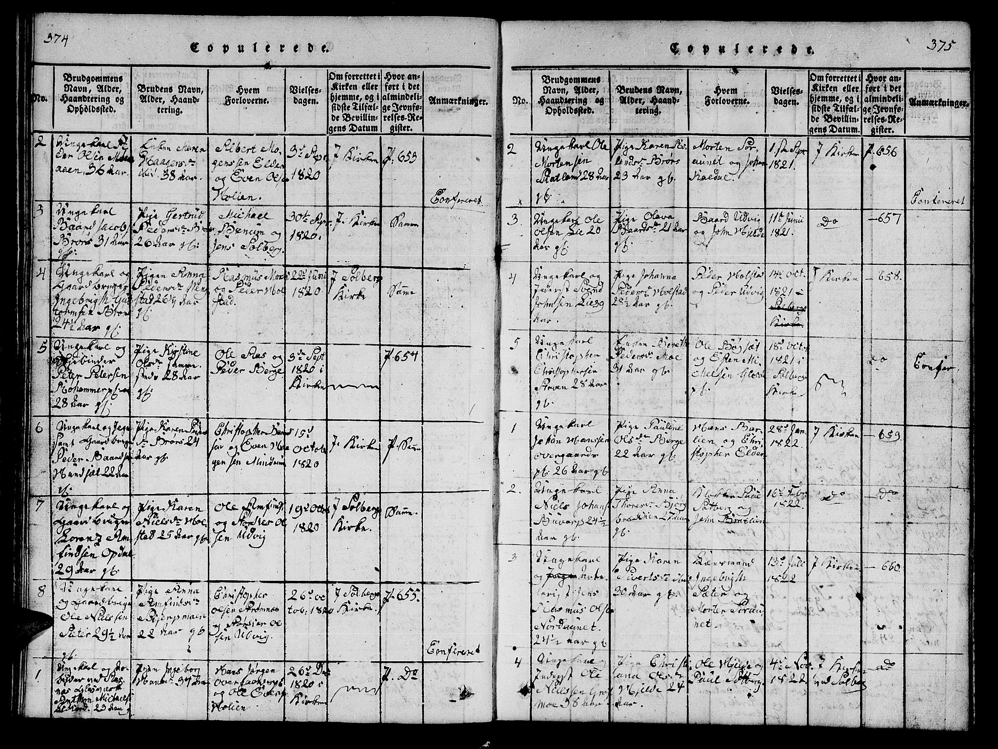 SAT, Ministerialprotokoller, klokkerbøker og fødselsregistre - Nord-Trøndelag, 742/L0411: Klokkerbok nr. 742C02, 1817-1825, s. 374-375