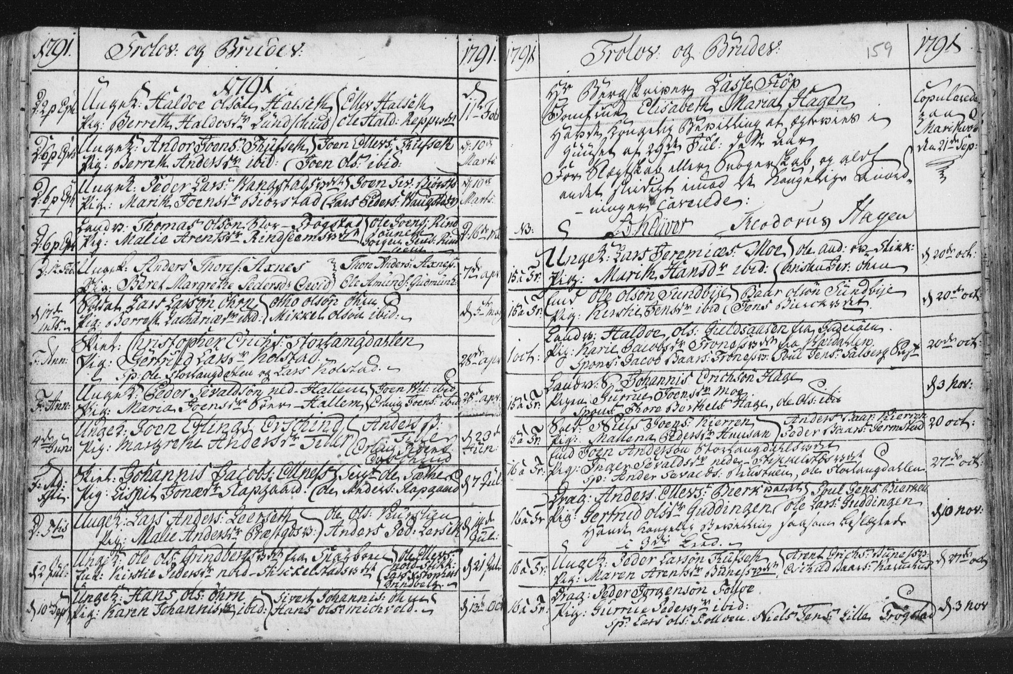 SAT, Ministerialprotokoller, klokkerbøker og fødselsregistre - Nord-Trøndelag, 723/L0232: Ministerialbok nr. 723A03, 1781-1804, s. 159