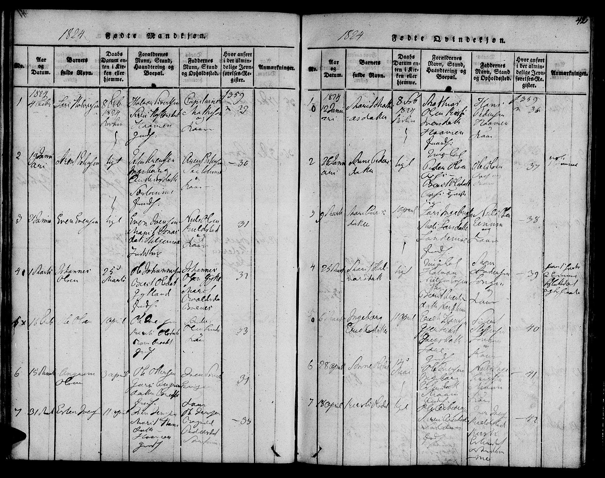 SAT, Ministerialprotokoller, klokkerbøker og fødselsregistre - Sør-Trøndelag, 692/L1102: Ministerialbok nr. 692A02, 1816-1842, s. 42
