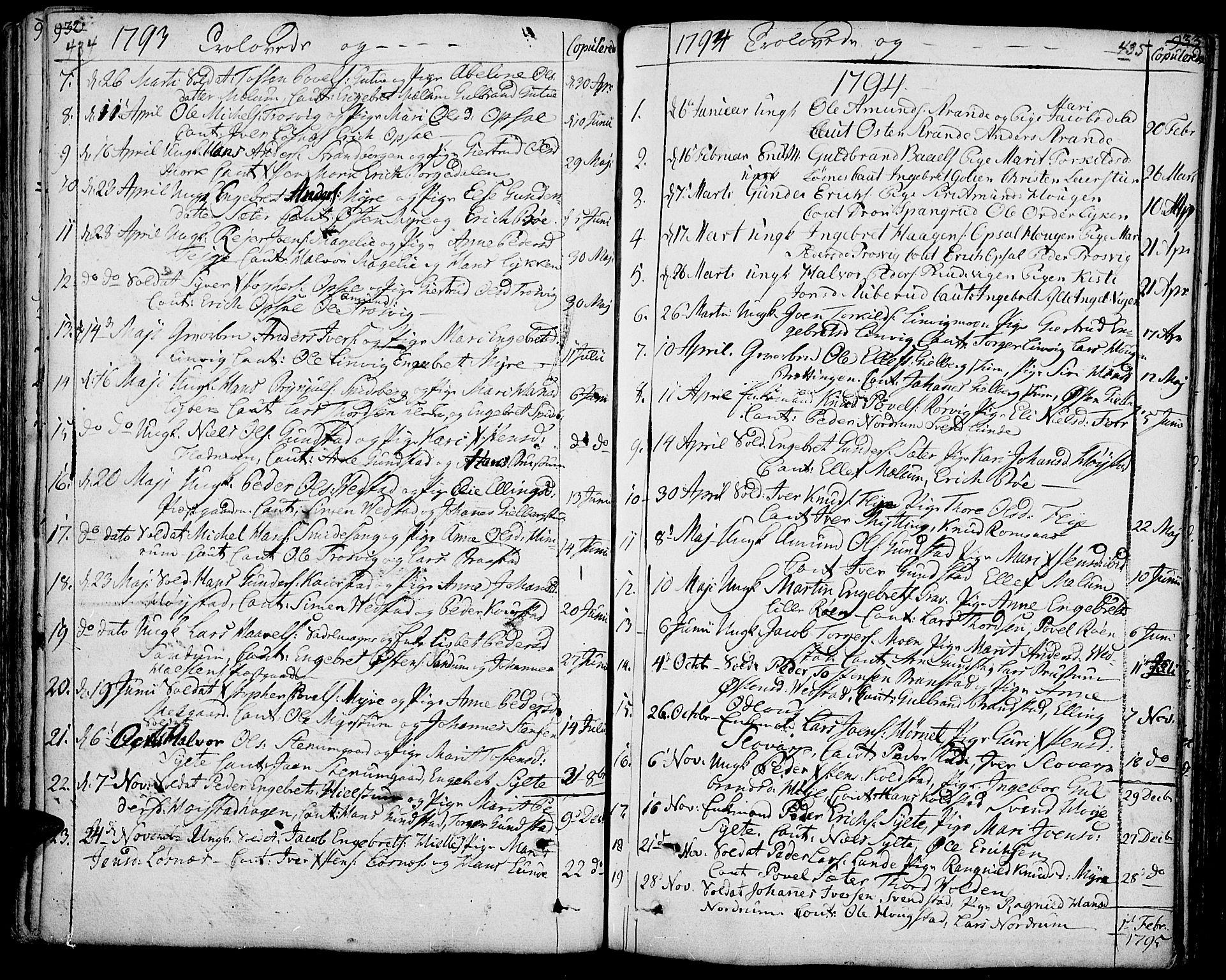 SAH, Ringebu prestekontor, Ministerialbok nr. 3, 1781-1820, s. 434-435