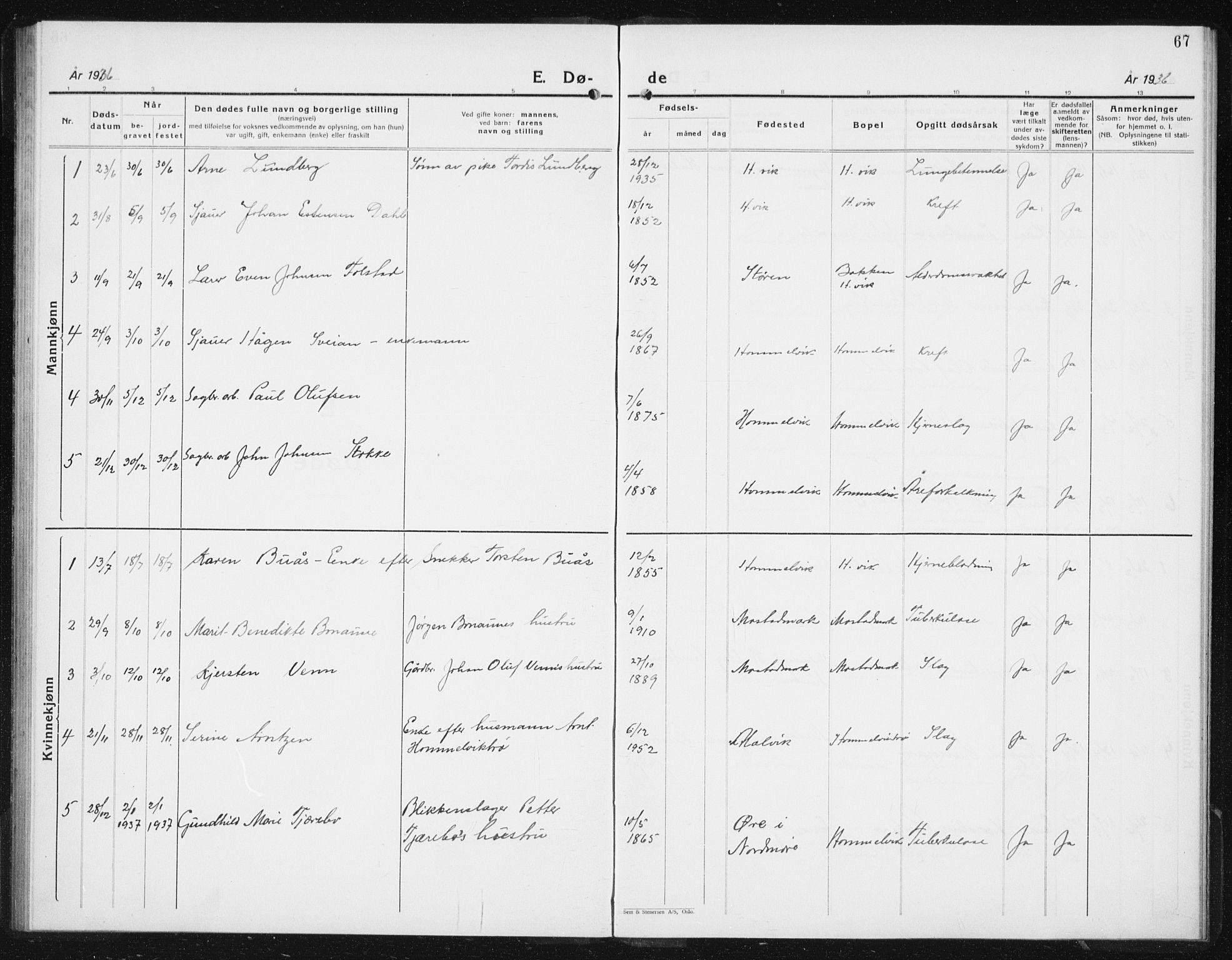 SAT, Ministerialprotokoller, klokkerbøker og fødselsregistre - Sør-Trøndelag, 617/L0432: Klokkerbok nr. 617C03, 1936-1942, s. 67